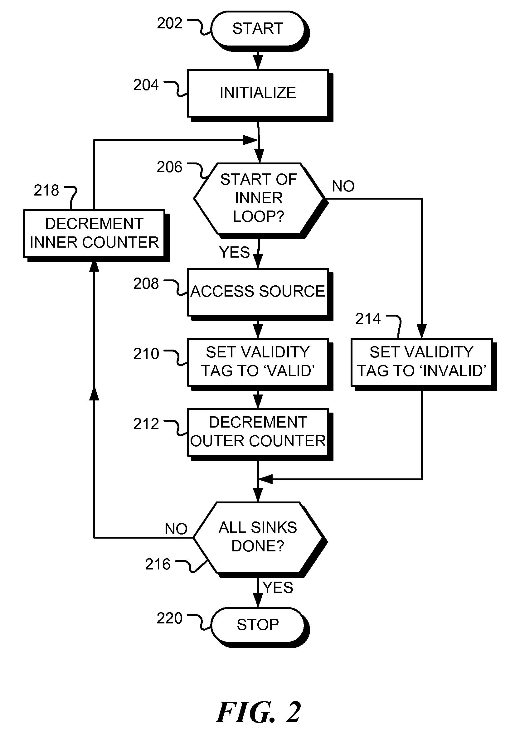 Flowchart nested loop flowchart in word for loop patent drawing nested loop flowchart geenschuldenfo Choice Image
