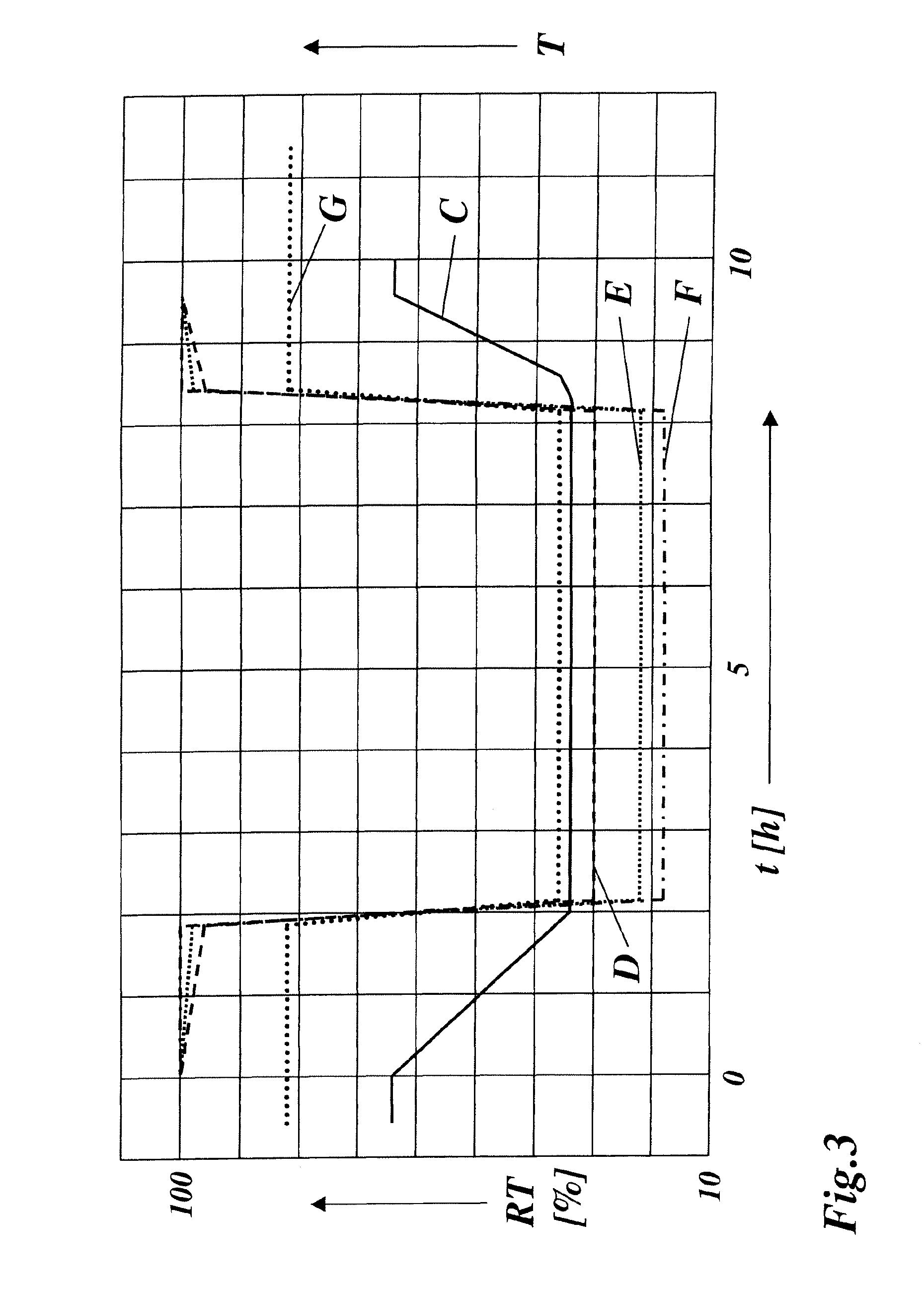 Patente US Method for operating a gas turbine plant
