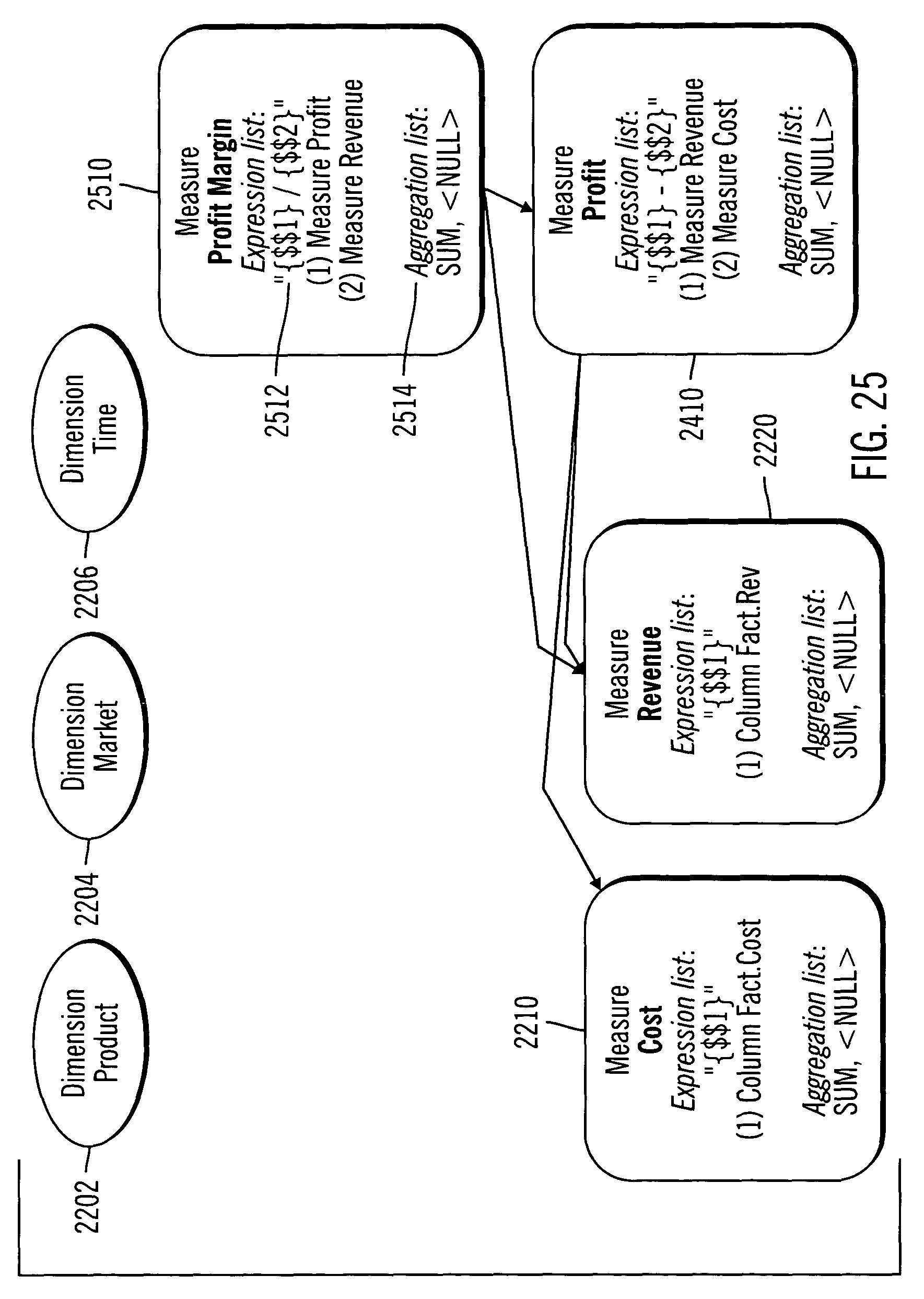 Anderson1 likewise US20090172035 likewise E R Diagram for Banking System furthermore Er Diagram For Airline Reservation moreover Create First Data WareHouse. on relational model