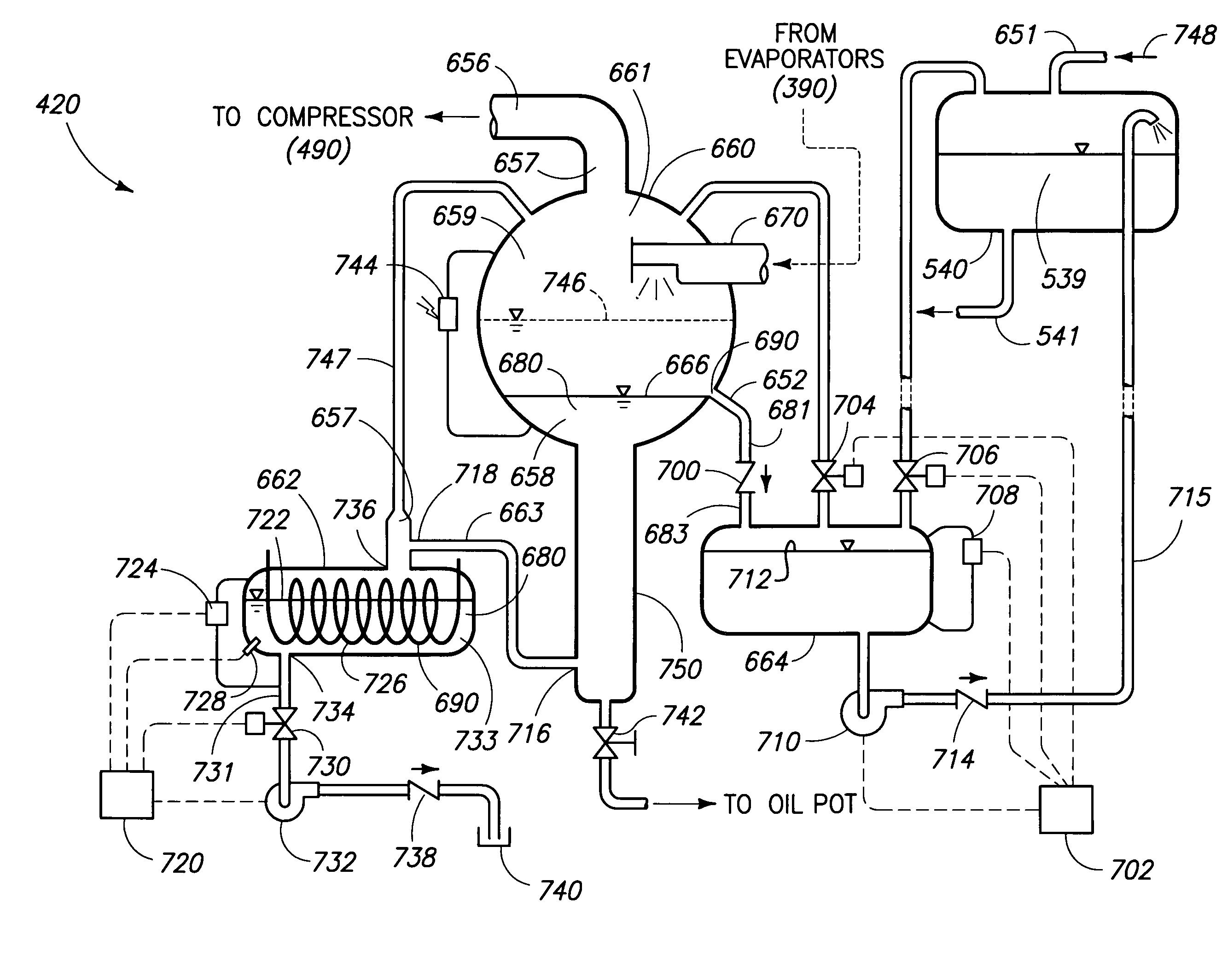 industrial ammonia refrigeration system