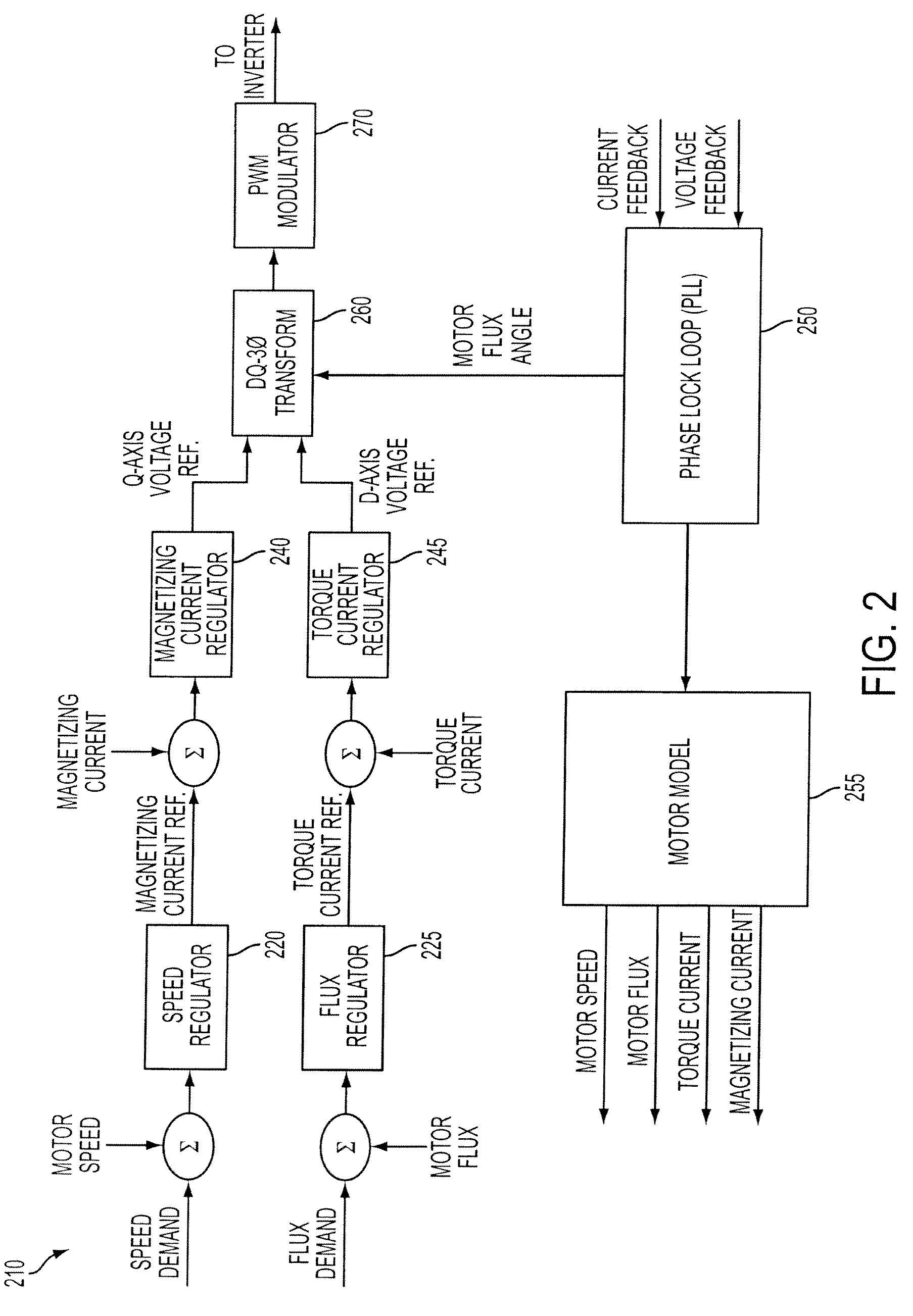 patent us7977910 - method of starting a synchronous motor with a brushless dc exciter