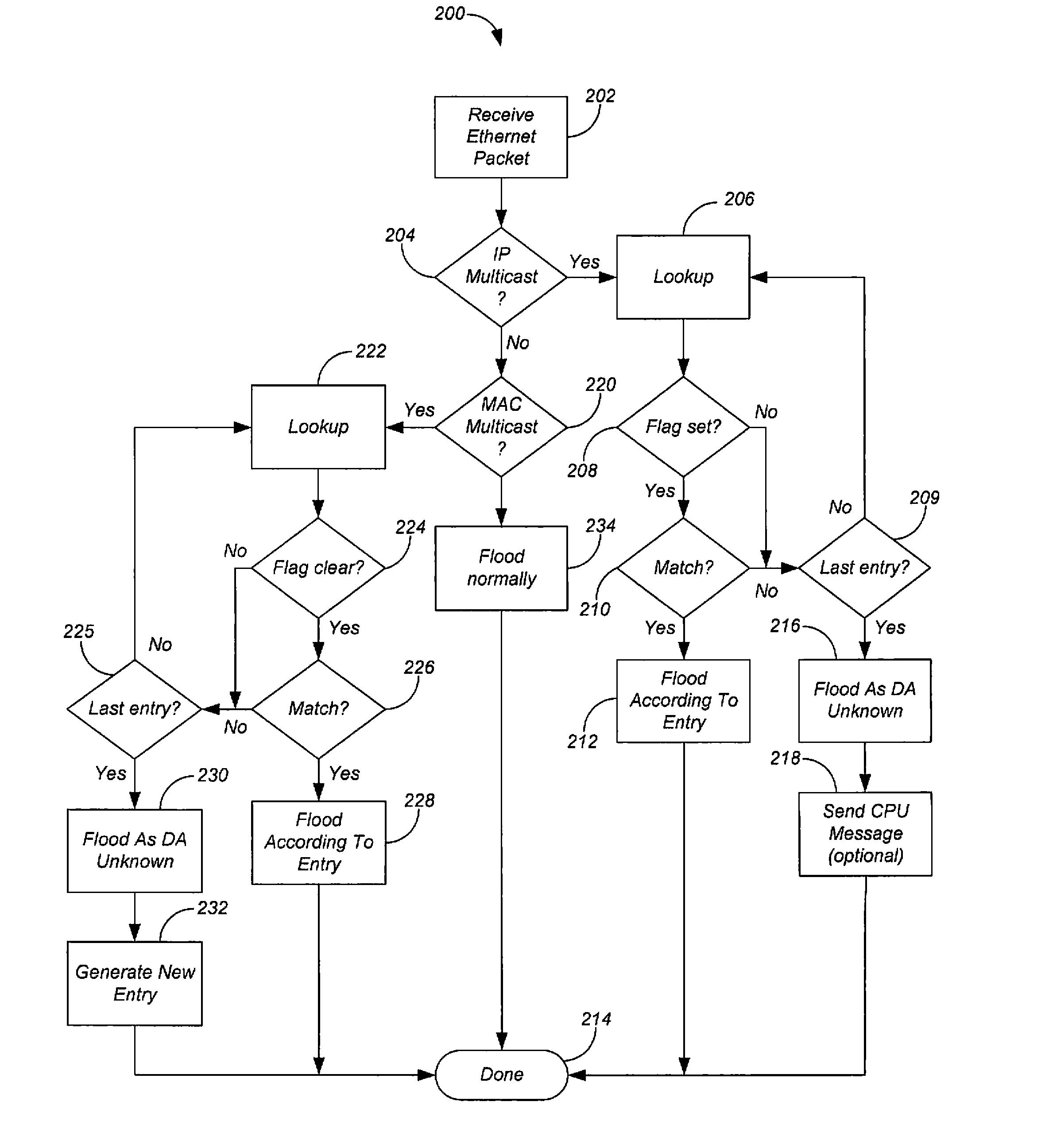 电路 电路图 电子 原理图 2360_2593