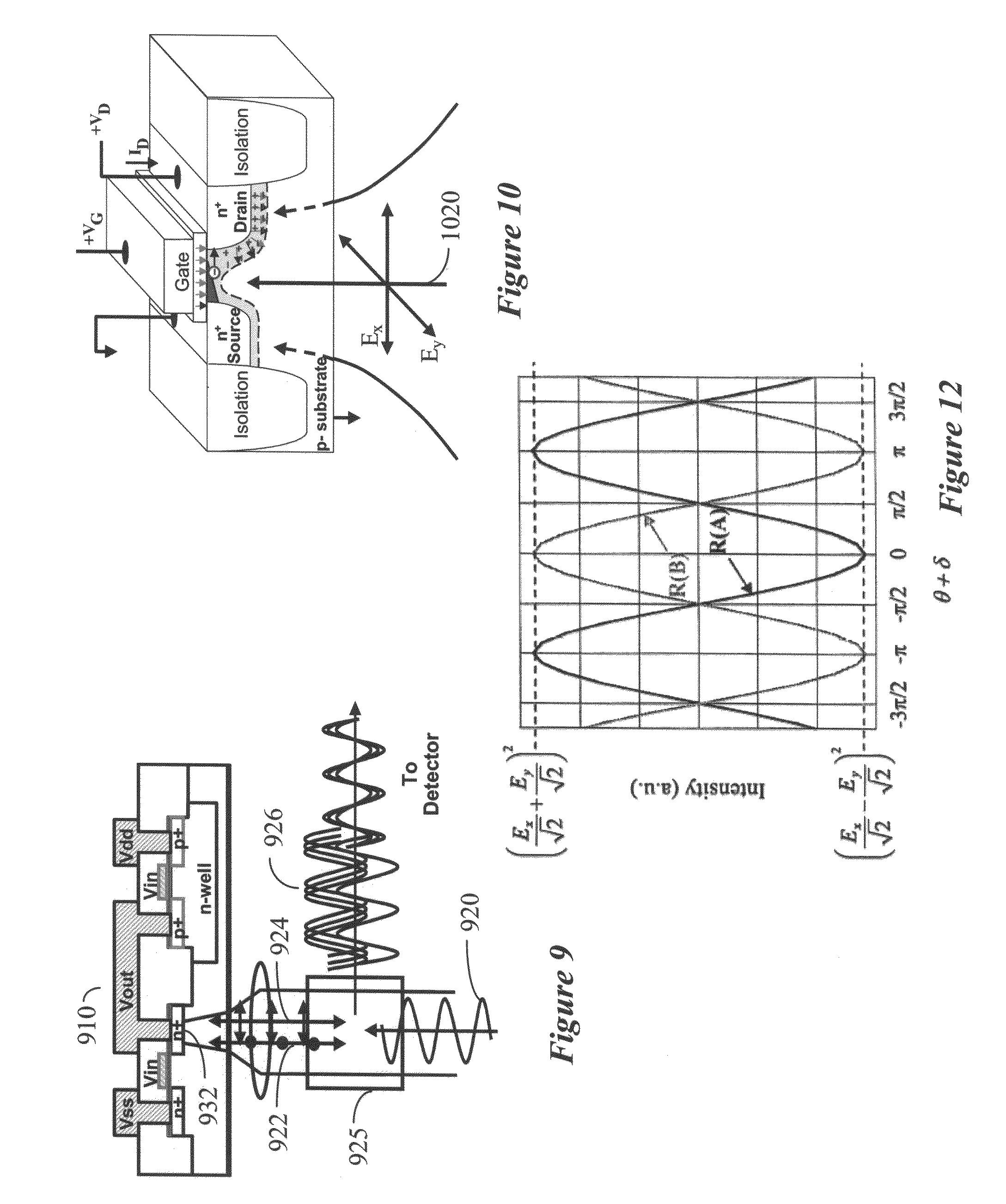 patent us7990167