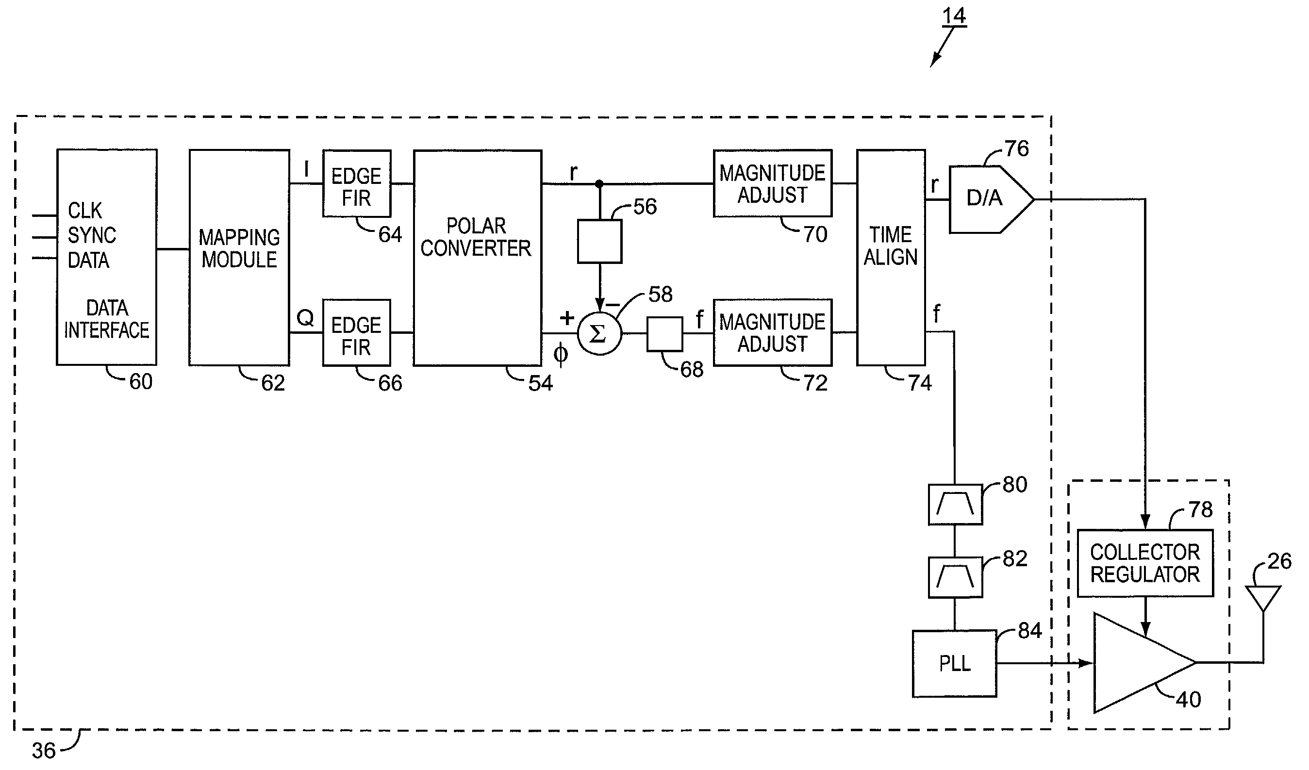 Patent Us7991071 Am To Pm Correction System For Polar Modulator Available This Circuit Is Sometimesknown As A Quadrature Oscillator Drawing