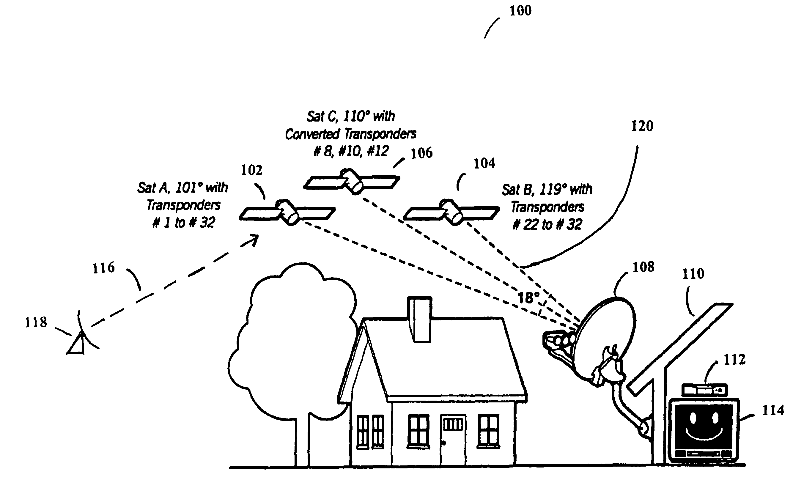 patent us7991348 - triple band combining approach to satellite signal distribution