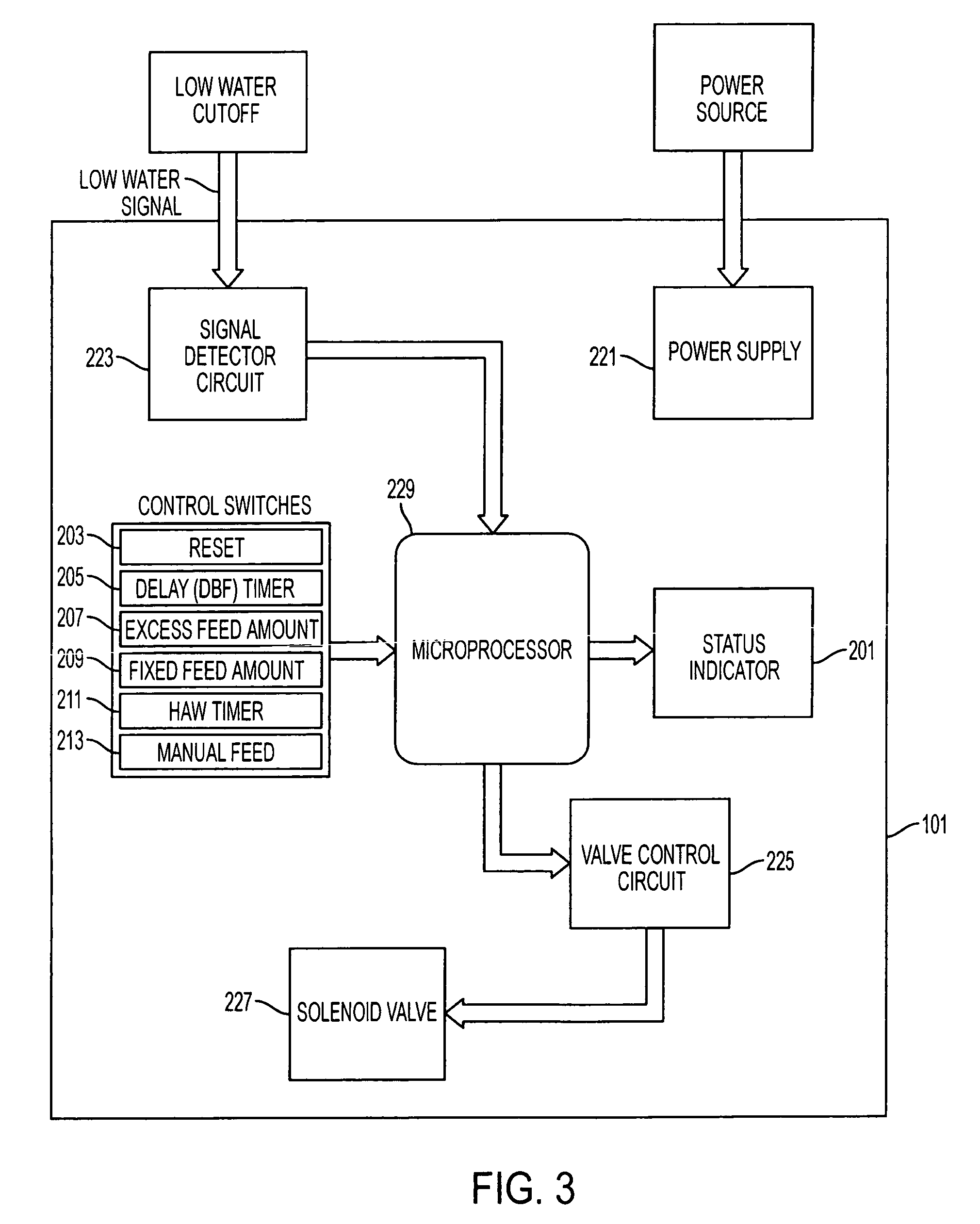 US07992527 20110809 D00003 patent us7992527 water feed controller for a boiler google patents mcdonnell miller low water cutoff wiring diagram at n-0.co