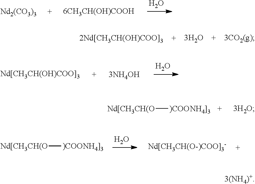 Equation For Ammonia With Water Tessshebaylo