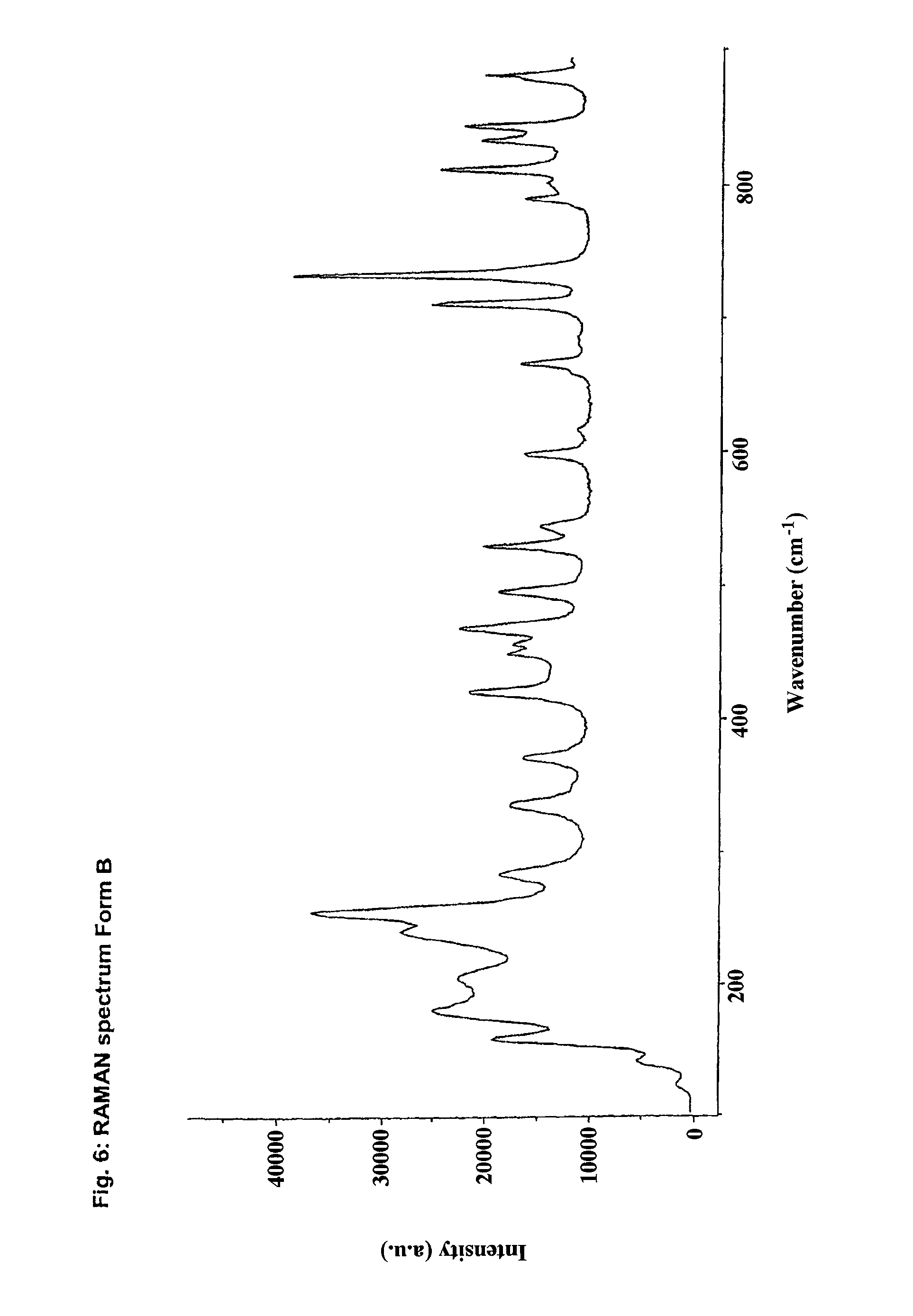 Patent US7994364 - Crystalline forms of (−)-(1R,2R)-3-(3 ...