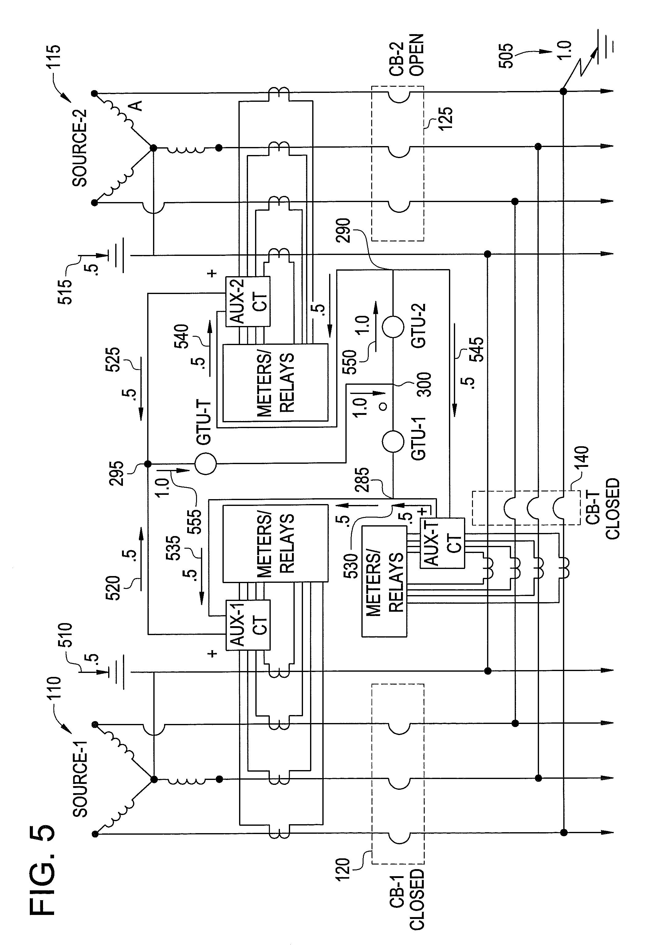 patent us7995315