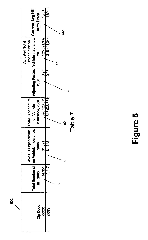 Patente US Insurance Premium Gap Analysis Google Patentes - Us zip code aa