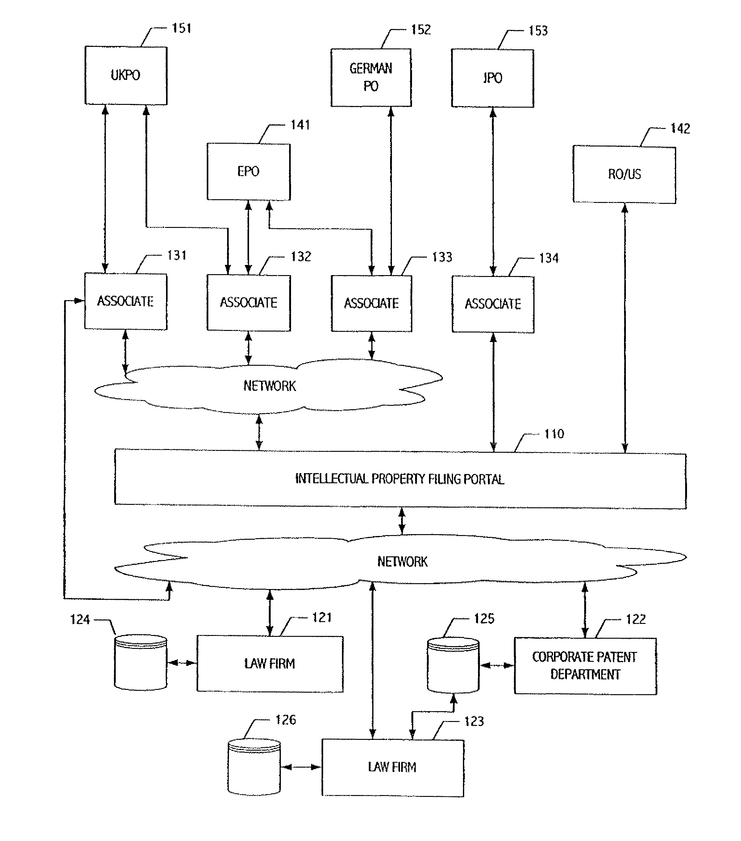 Intellectual Property Patent: Fee Transaction System And Method For