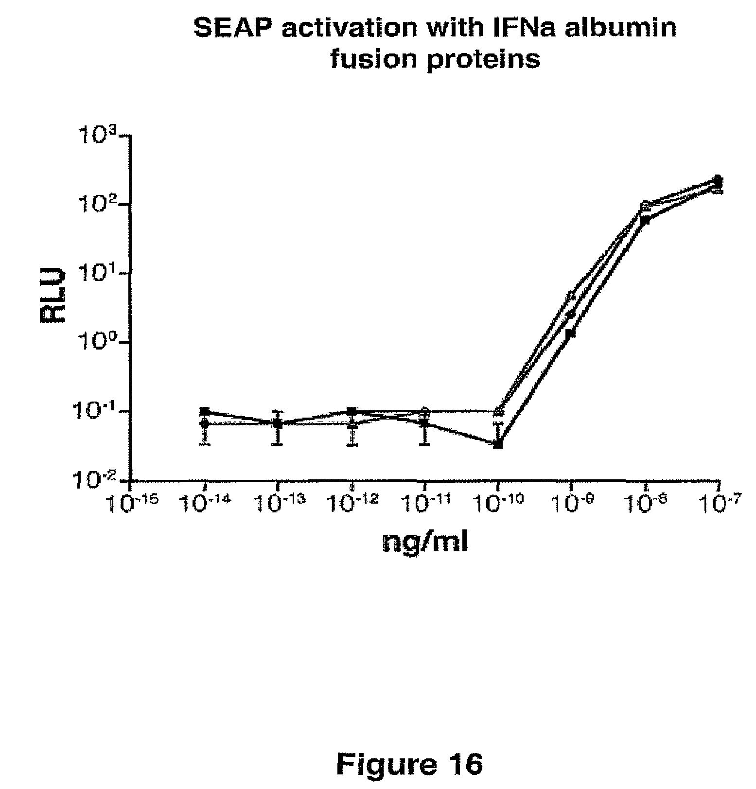 Patent Us8012464 G Csf Albumin Fusion Proteins Google Patents 1100 Parts Manual Click For Details Remington 11 87 Diagram Drawing