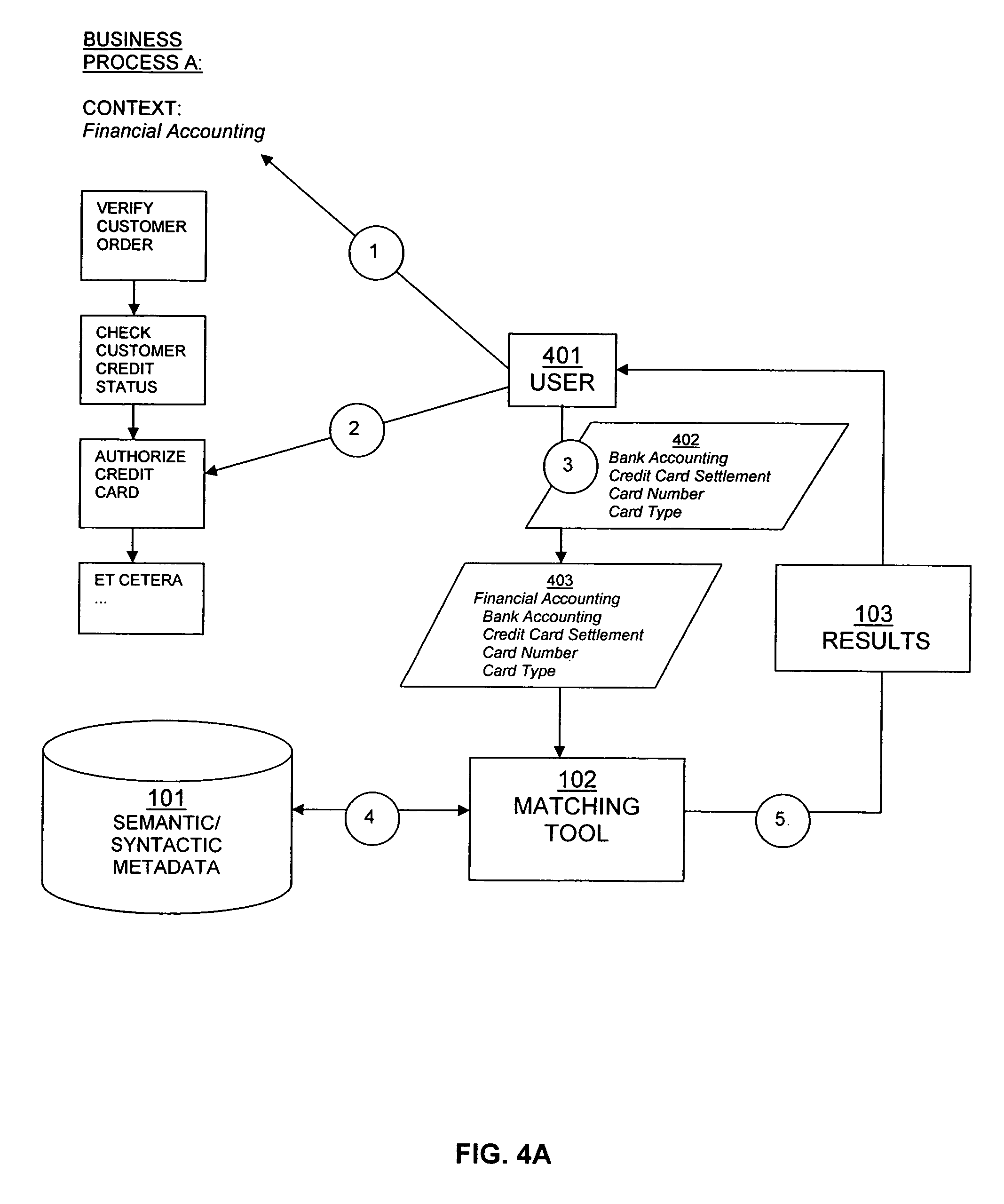 Patent US8015051 - System and method for business process ...