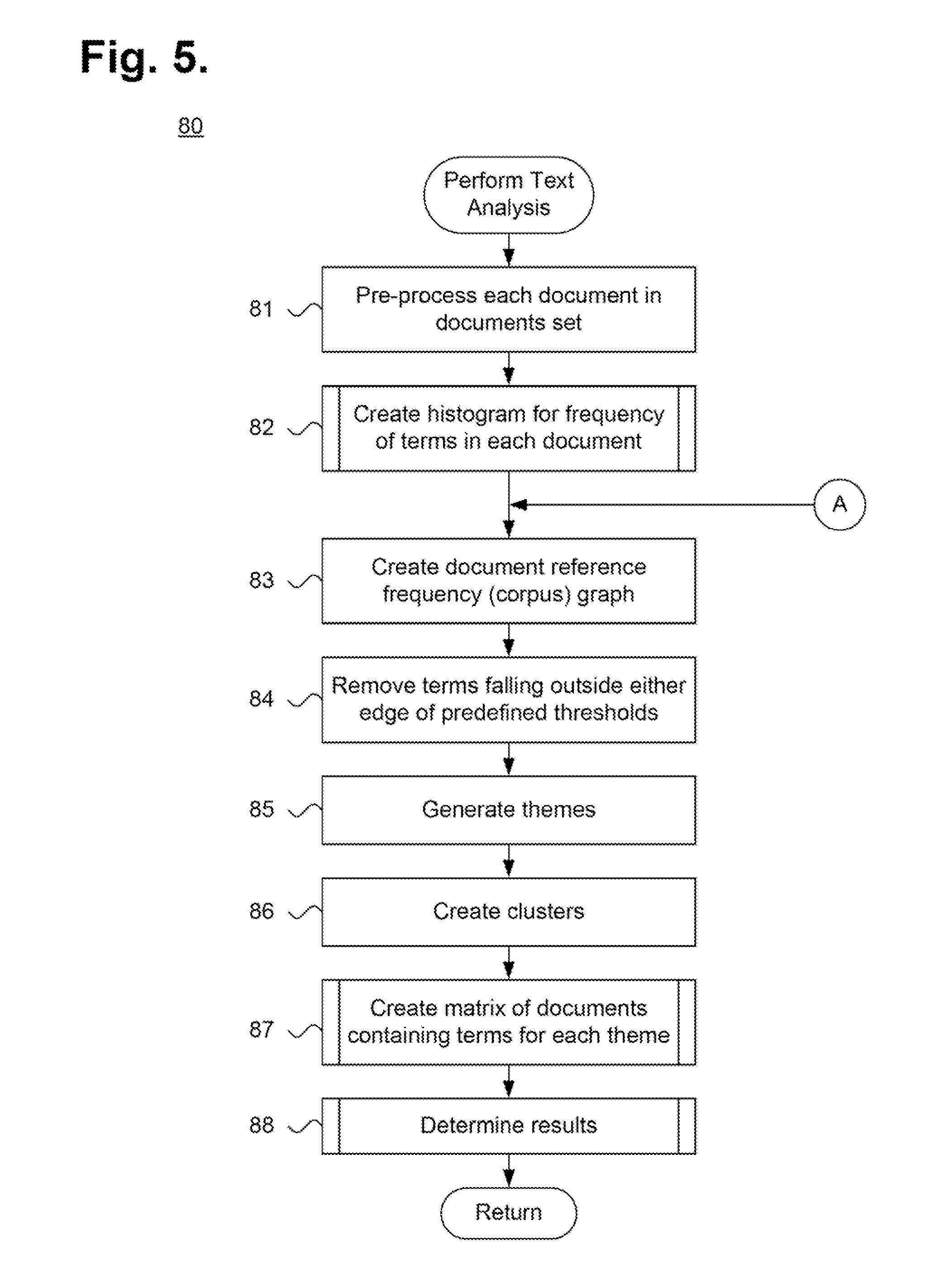 Google themes matrix - Patent Drawing