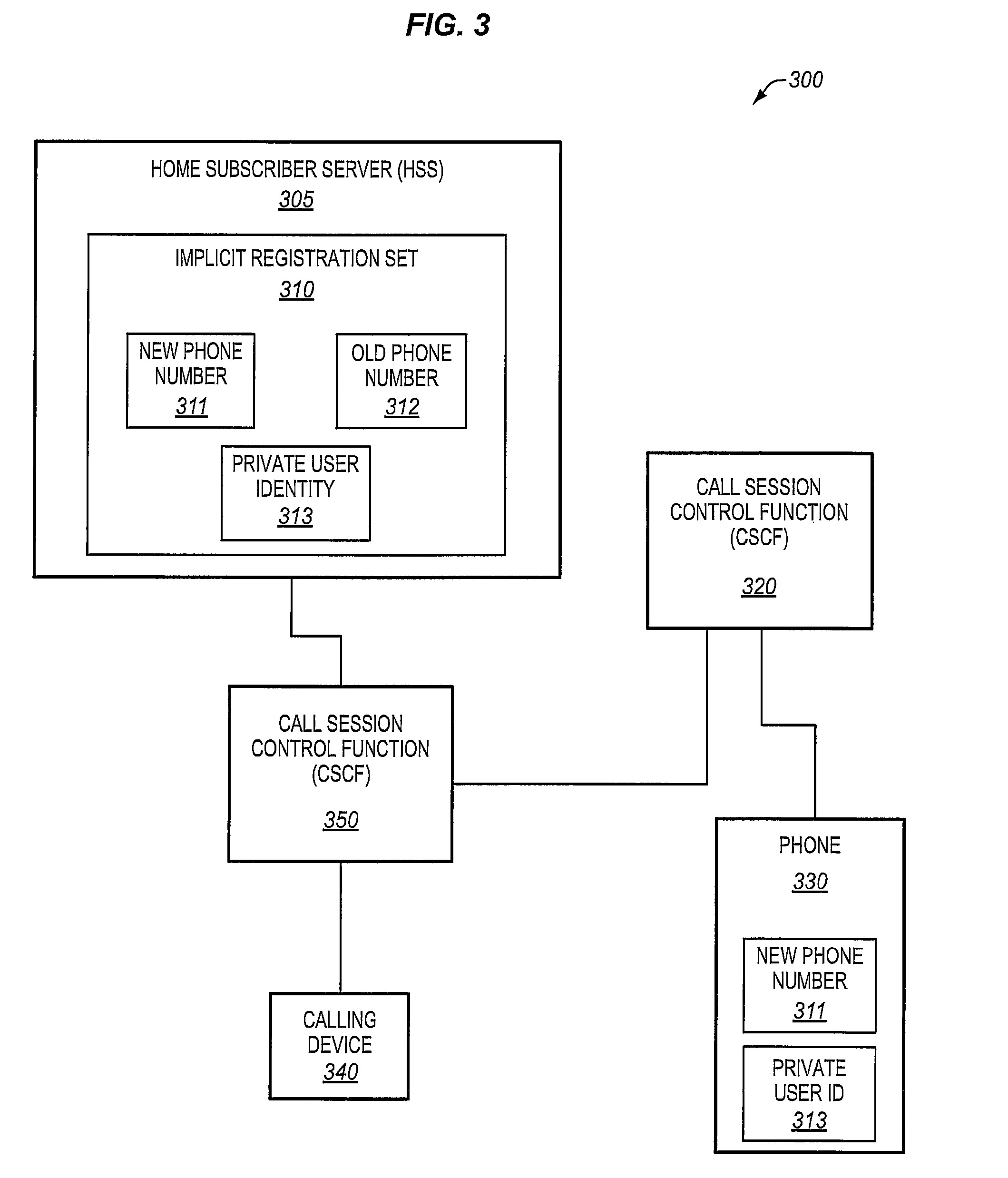 Patent US8019073 Systems and methods for implementing split