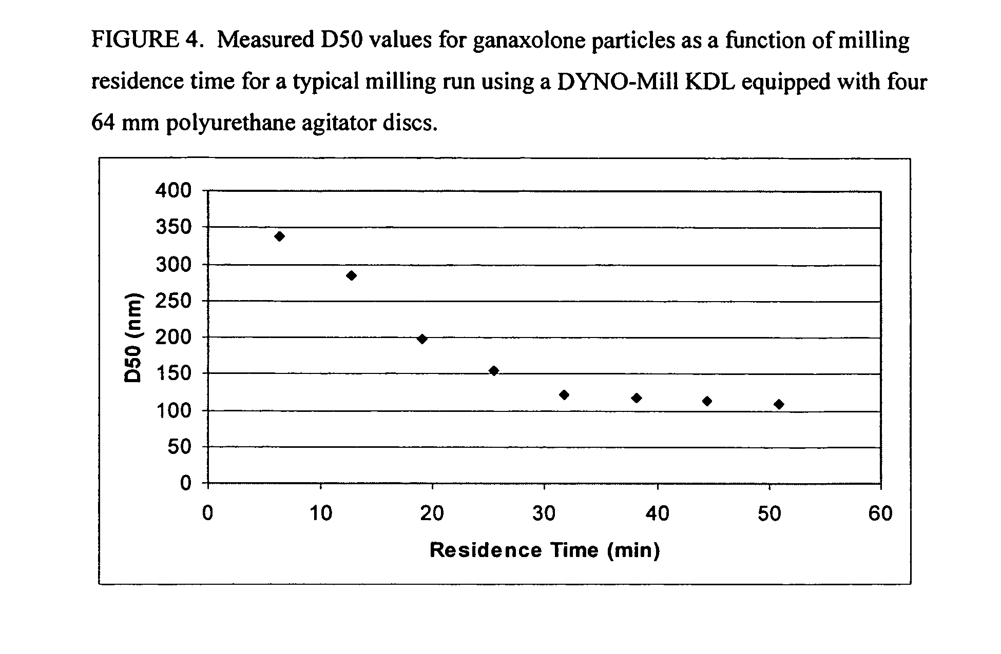 Patent Us8022054 Liquid Ganaxolone Formulations And Methods For Sq Chunky Bar White 100 Gr Drawing