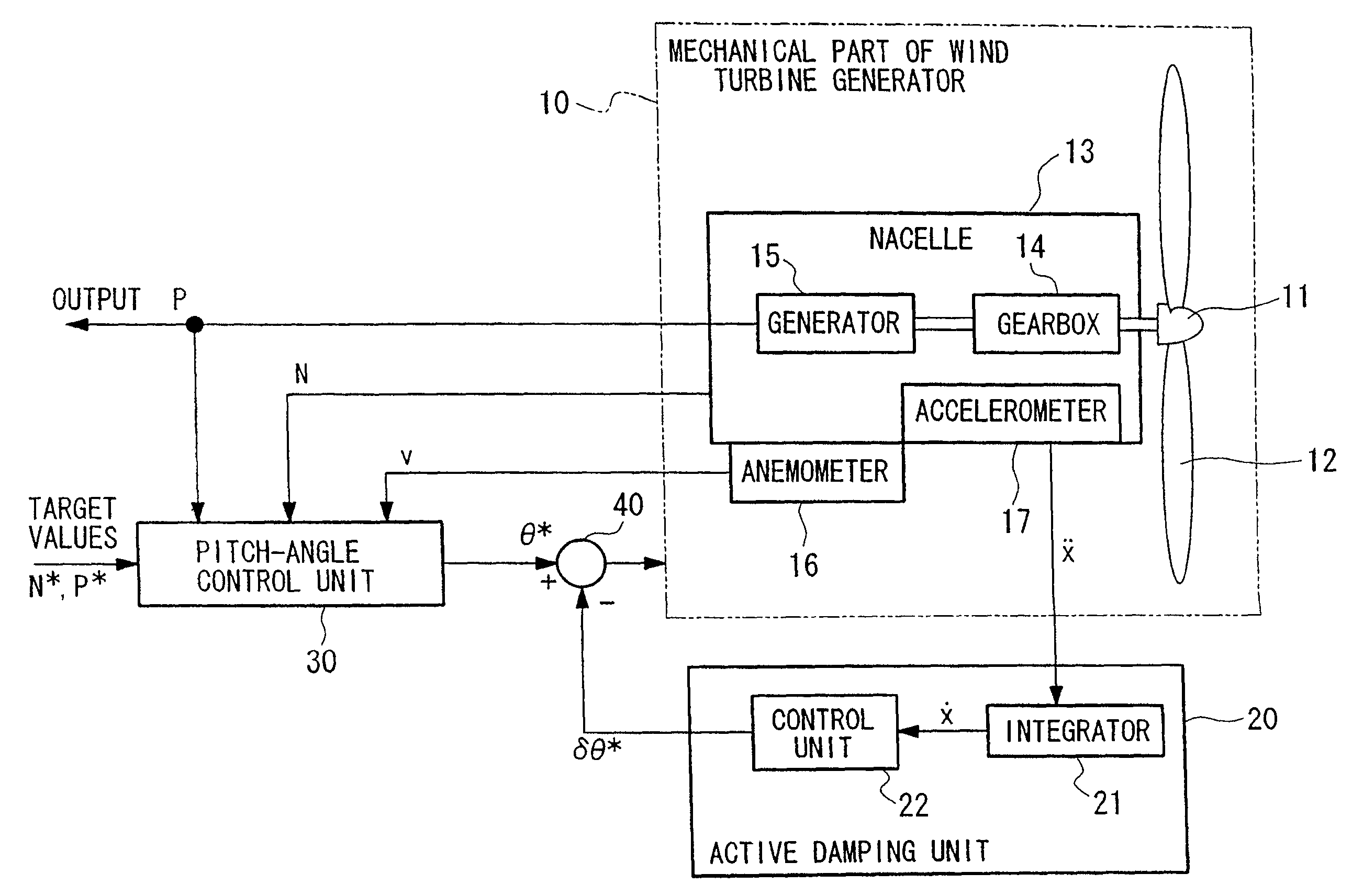 Patent us8026623 wind turbine generator active damping method patent drawing nvjuhfo Image collections