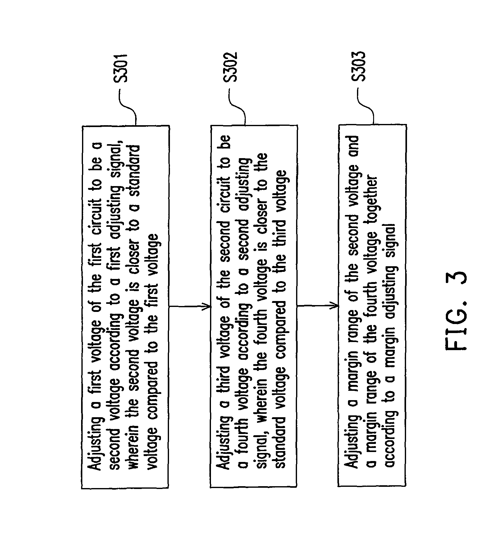 Patent US8030945 - Group of circuits and testing method thereof and ...