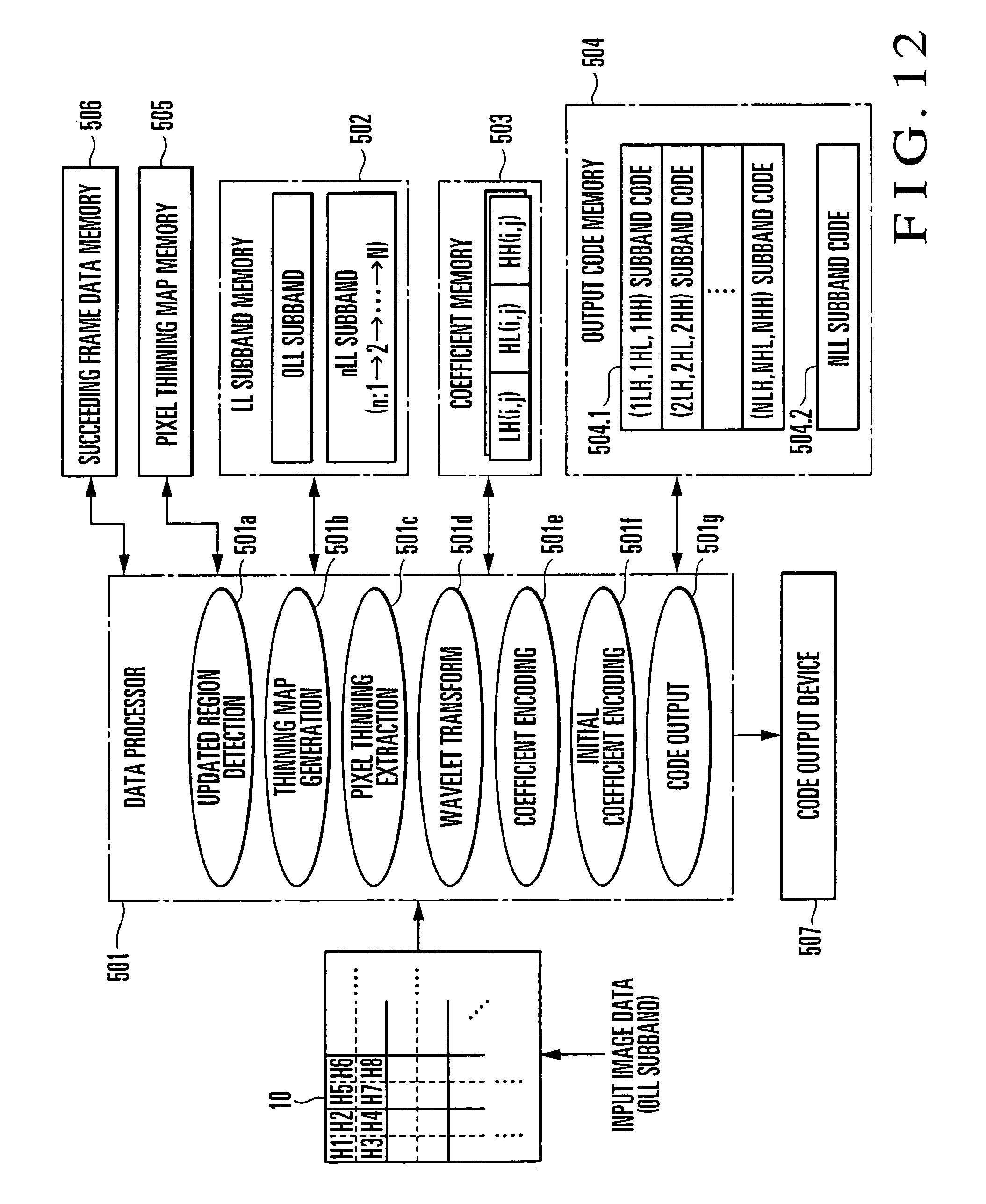 Patent US Dimensional Signal Encodingdecoding Method - Us government map nll
