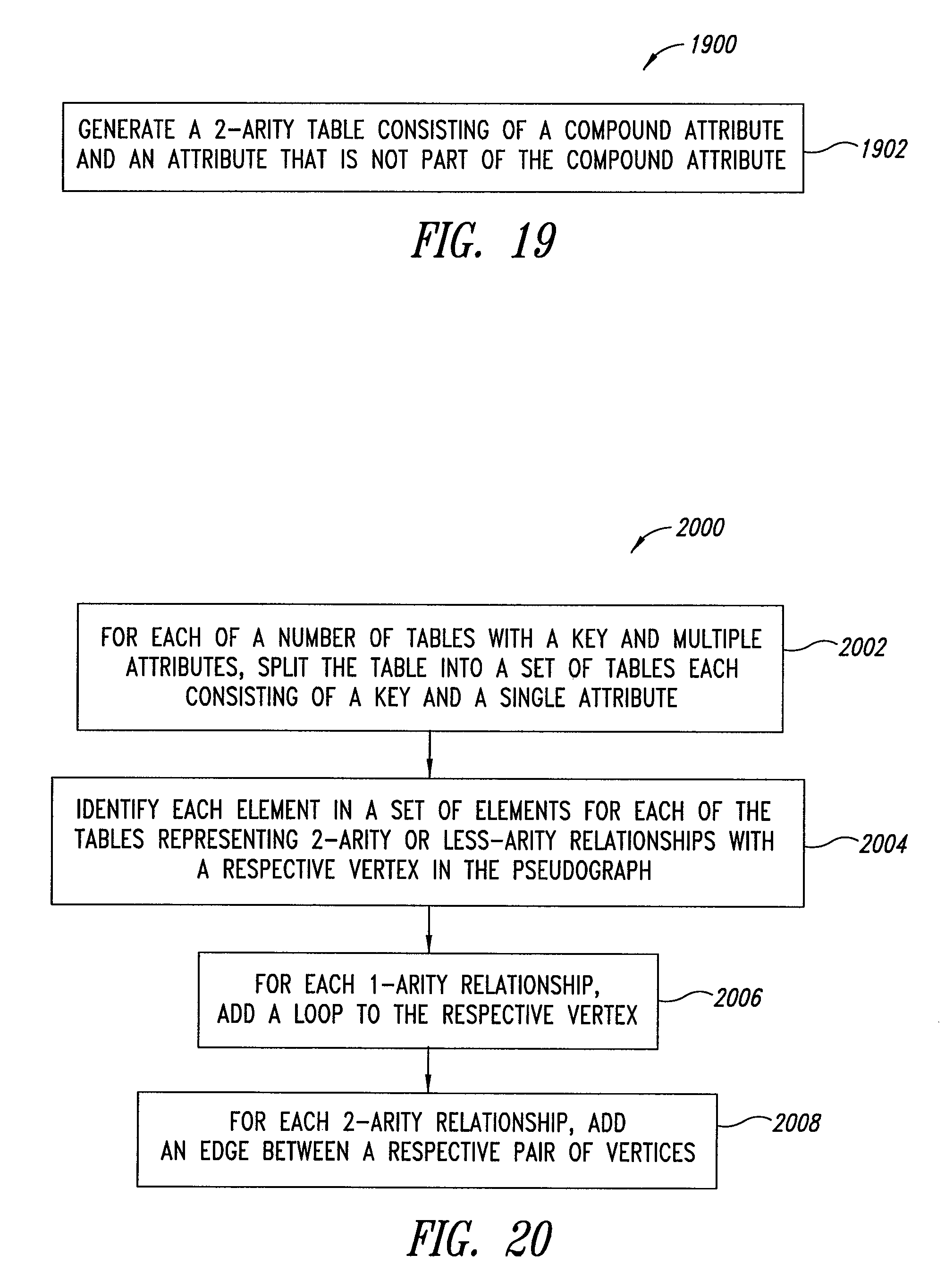Patent Us8032474 Processing Relational Database Problems Using Gameport To Usb Wiring Diagram Drawing