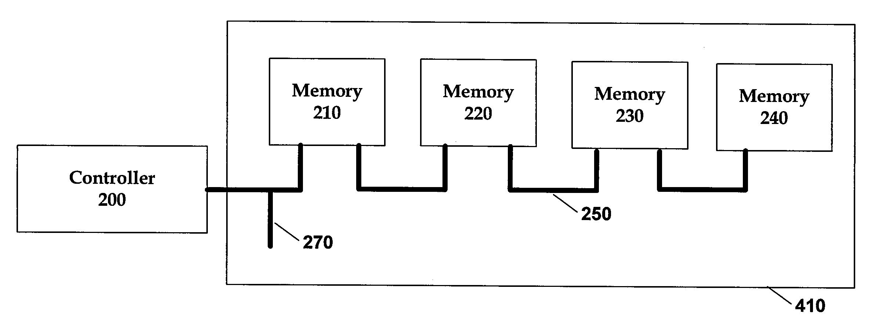 Brevet Us8045356 Memory Modules Having Daisy Chain Wiring Phone Diagram Patent Drawing