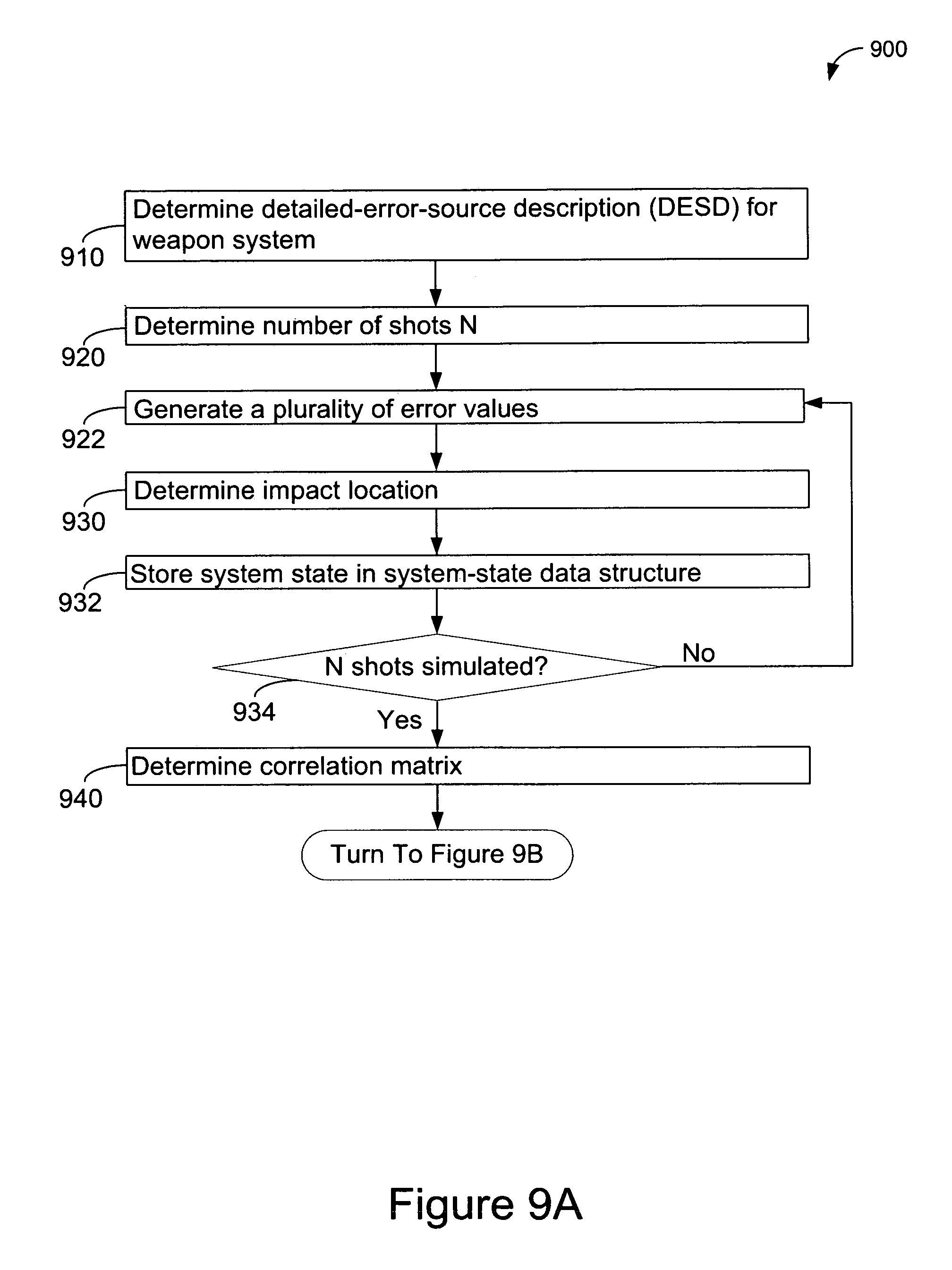 Patent US8046203 - Method and ...