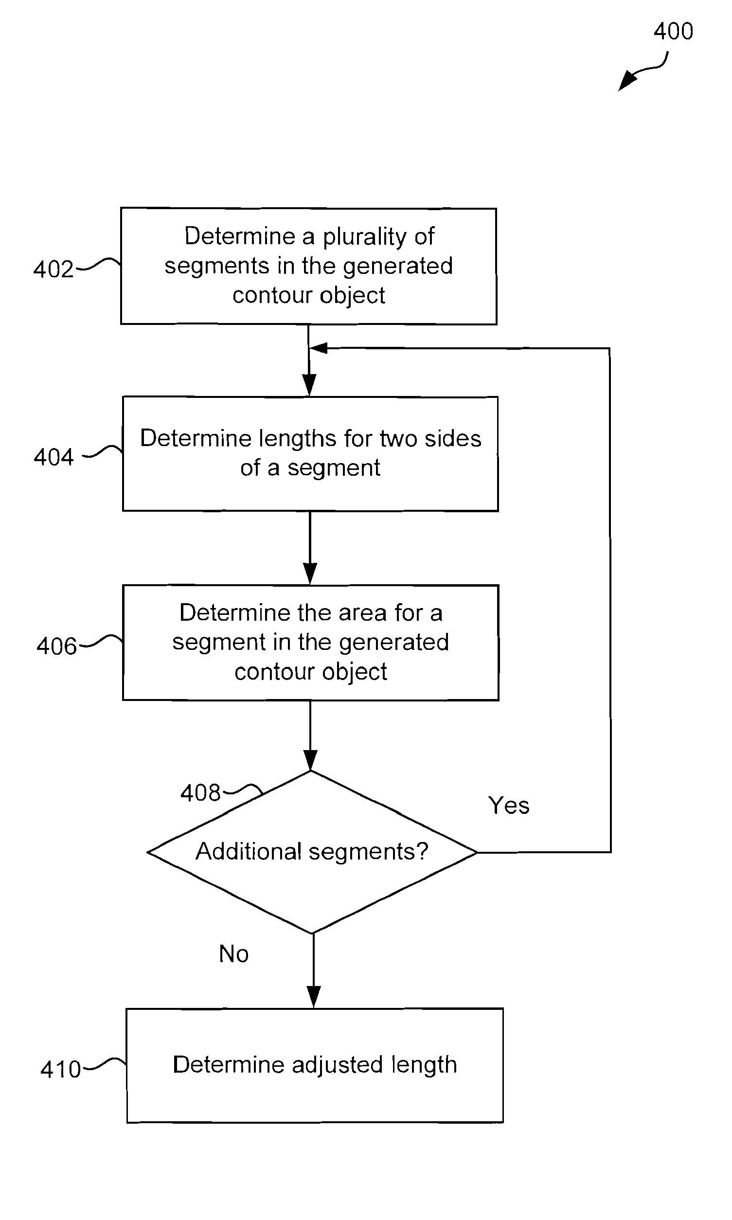 Patent US8051393 - Gate modeling for semiconductor fabrication ...