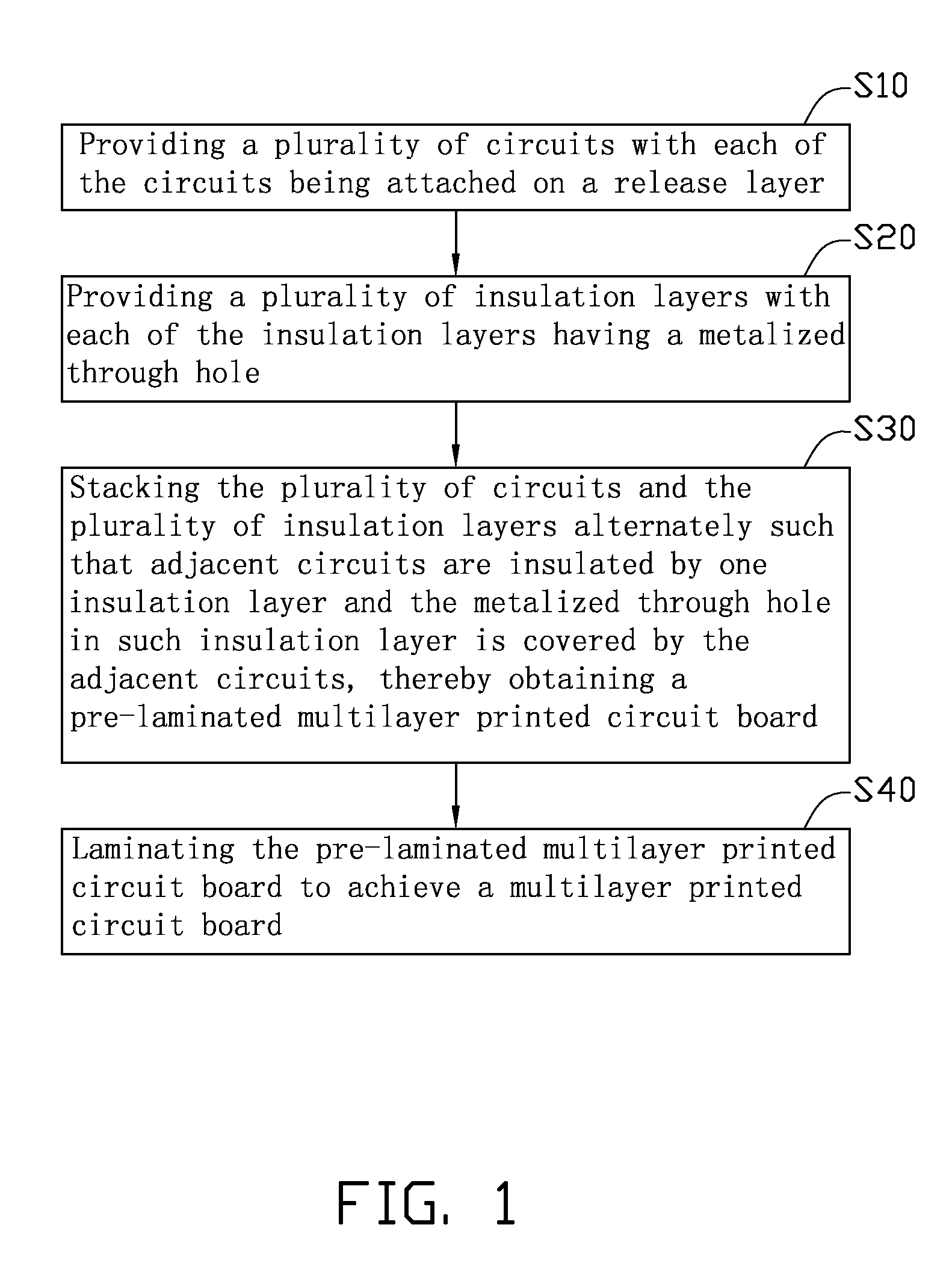 Patent Us8052881 Method Of Manufacturing Multilayer Printed Metal Clad Double Sided Pcb Circuit Board Fabrication Drawing