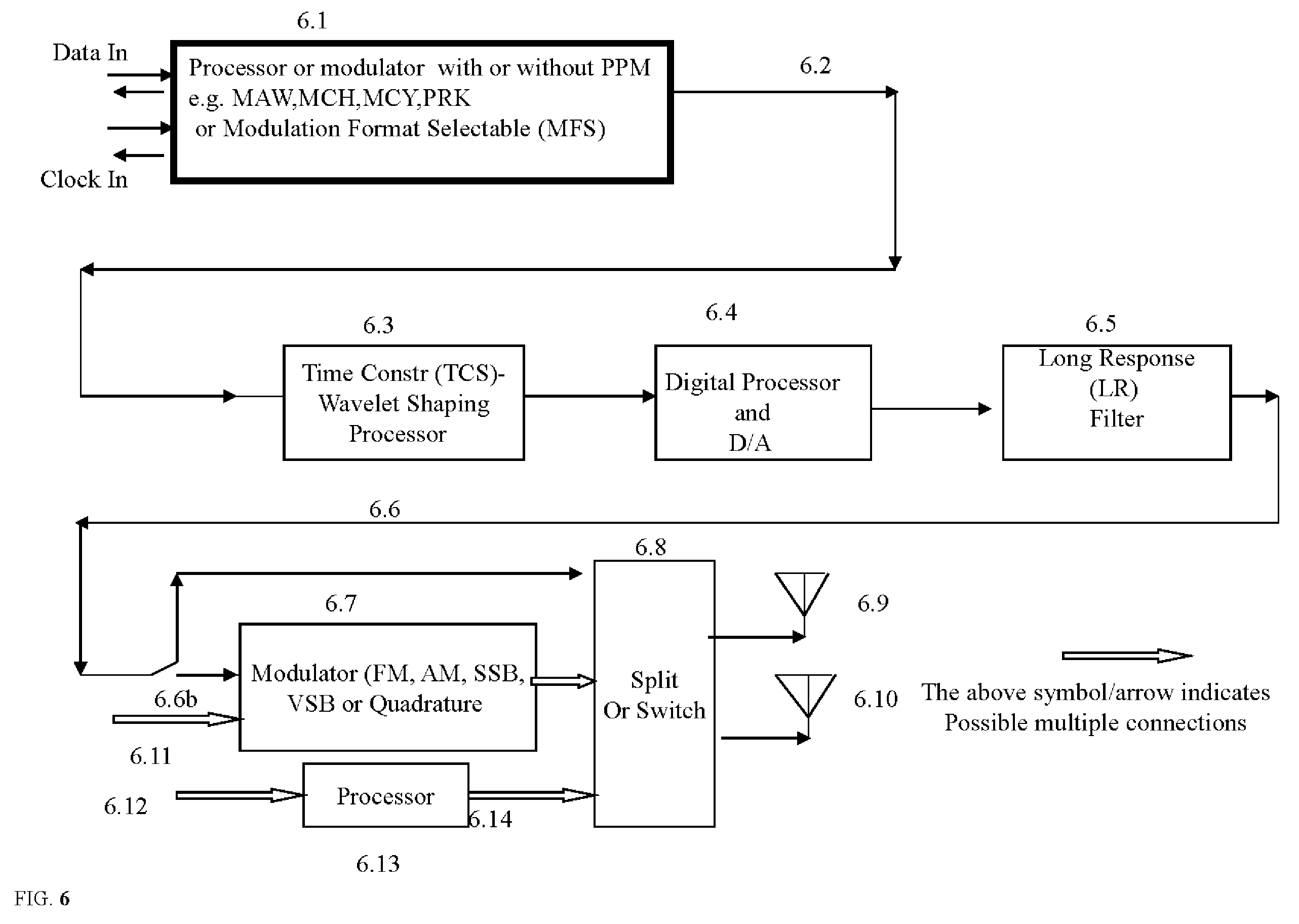 Patent US8055269 - Time constrained signal MIMO wireless and wired ...