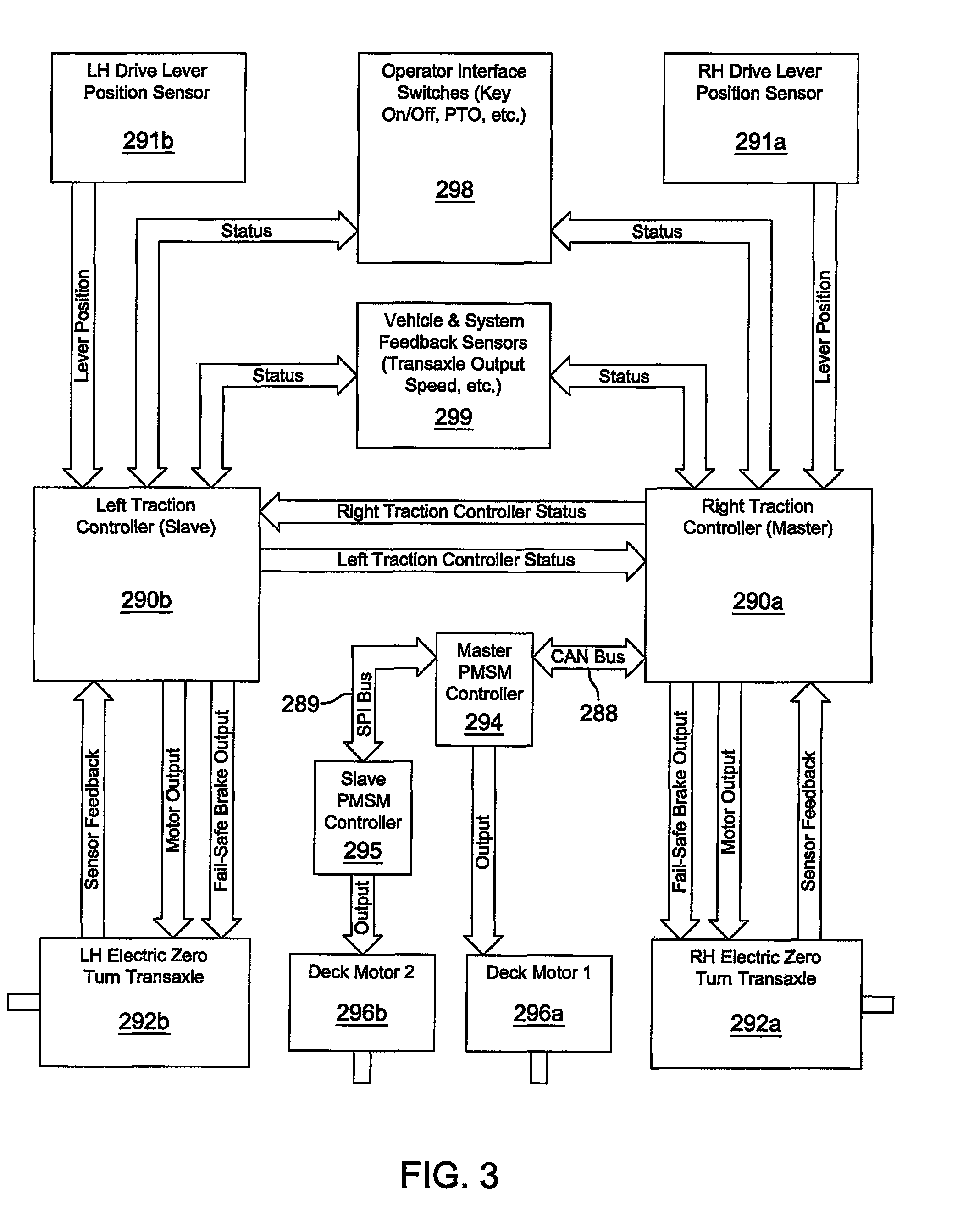 Patent Us8055399 Control Systems And Methods For