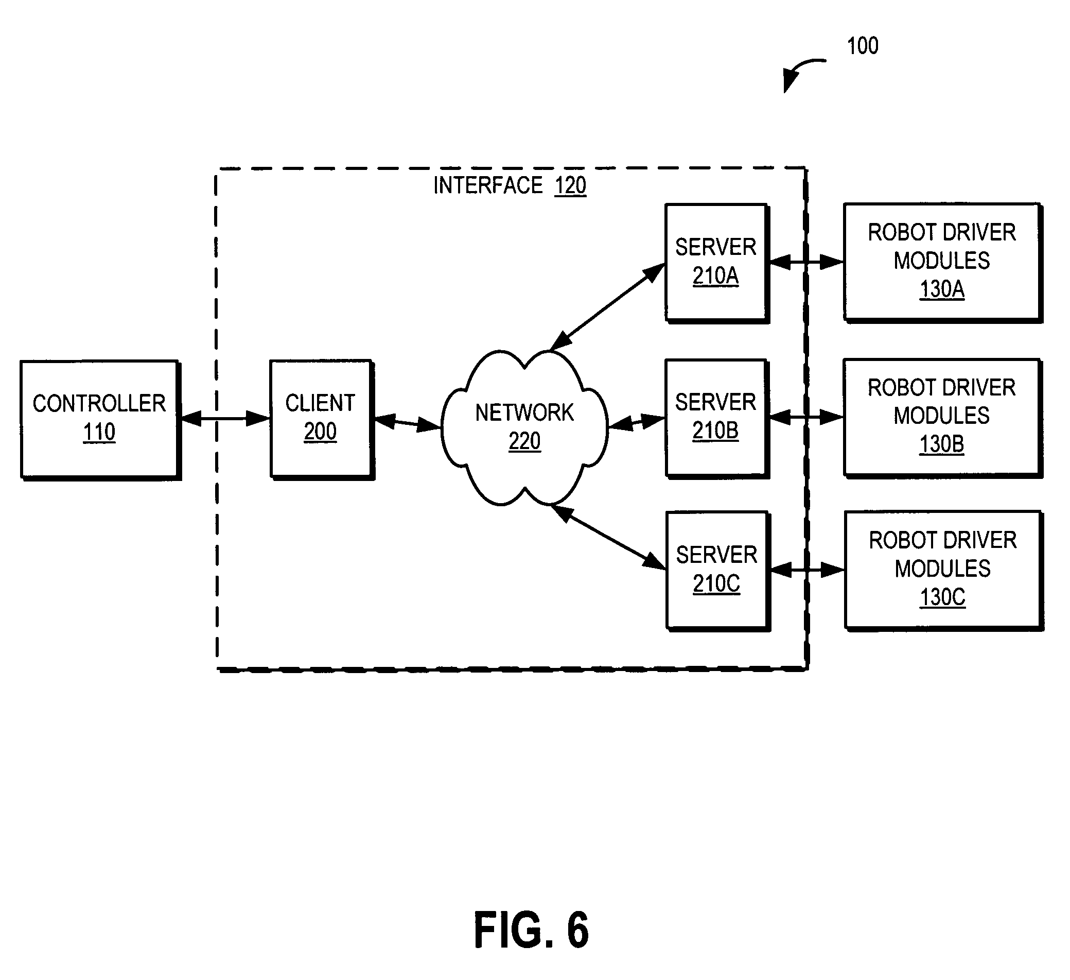 patent us interface for robot motion control patents patent drawing