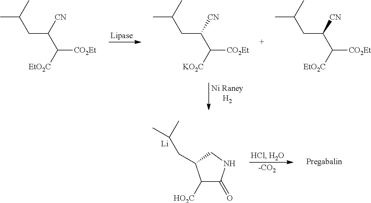 pregabalin synthesis reaction