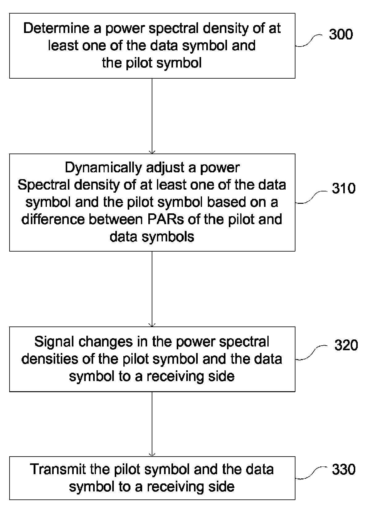65 Symbol For Power Spectral Density Density Power Symbol For Spectral