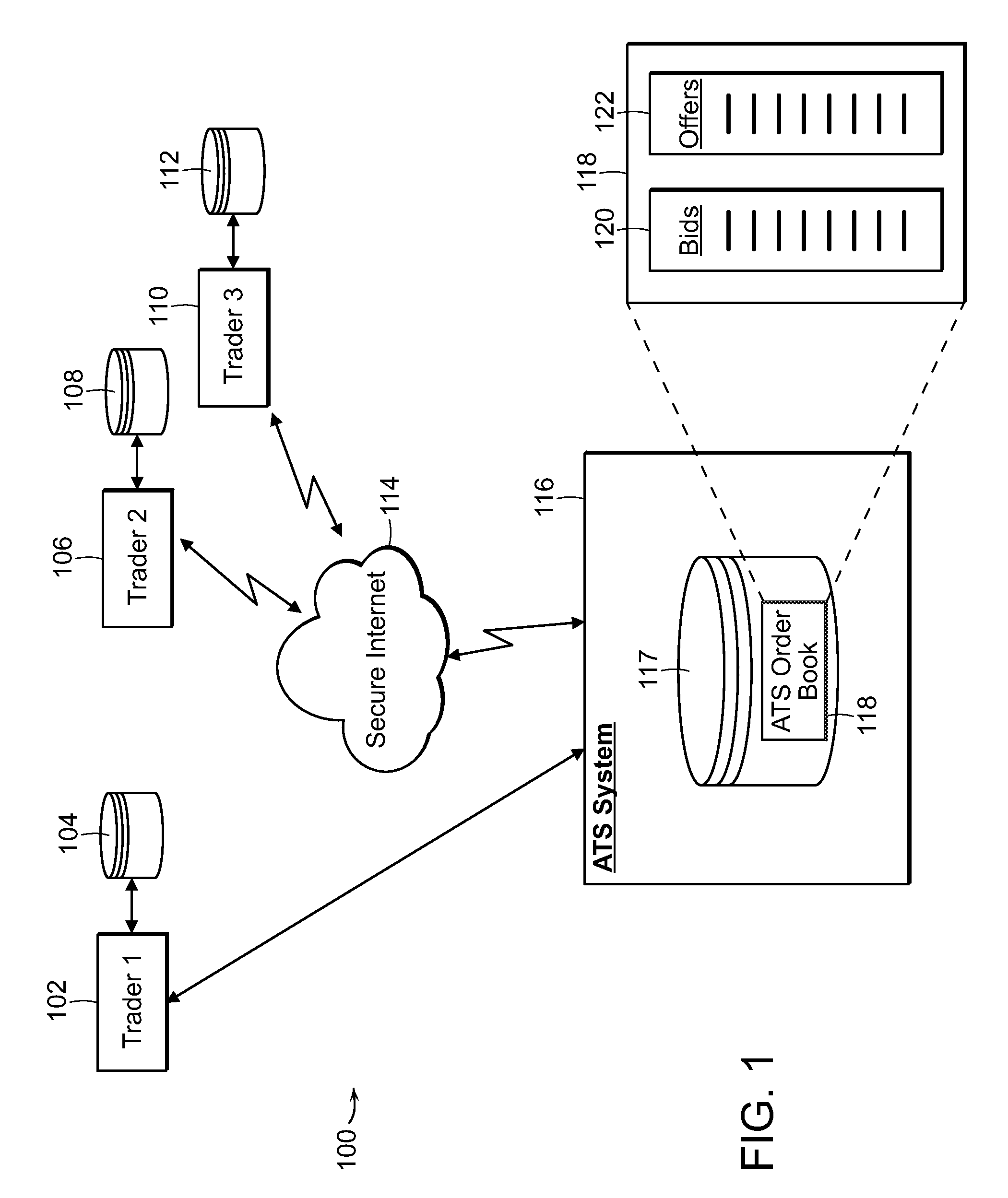 Optimization of trading systems and portfolios