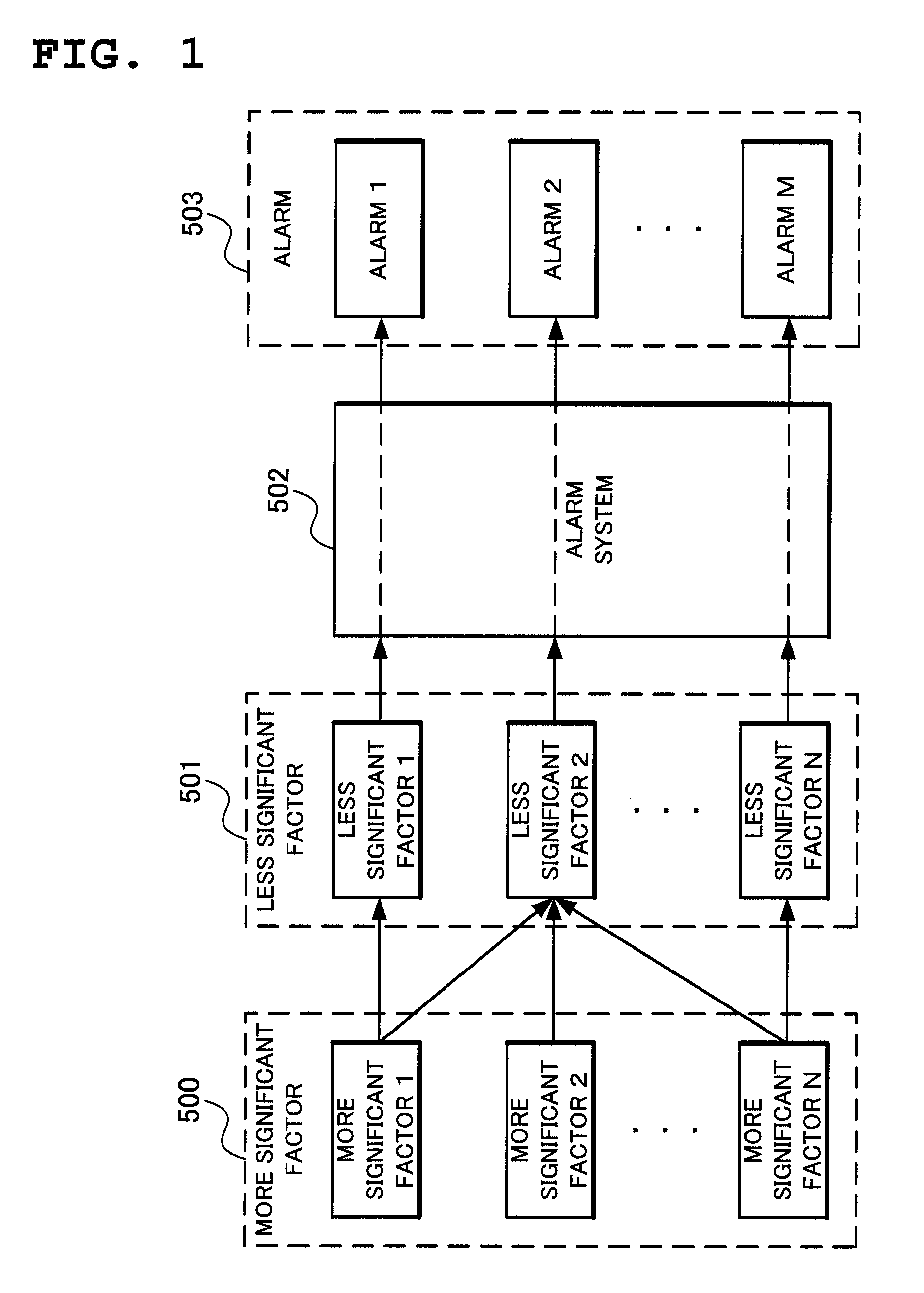 failures network failure detection Node 'nodename' failed to join the cluster because it could not send and receive failure detection network messages with other cluster nodes .