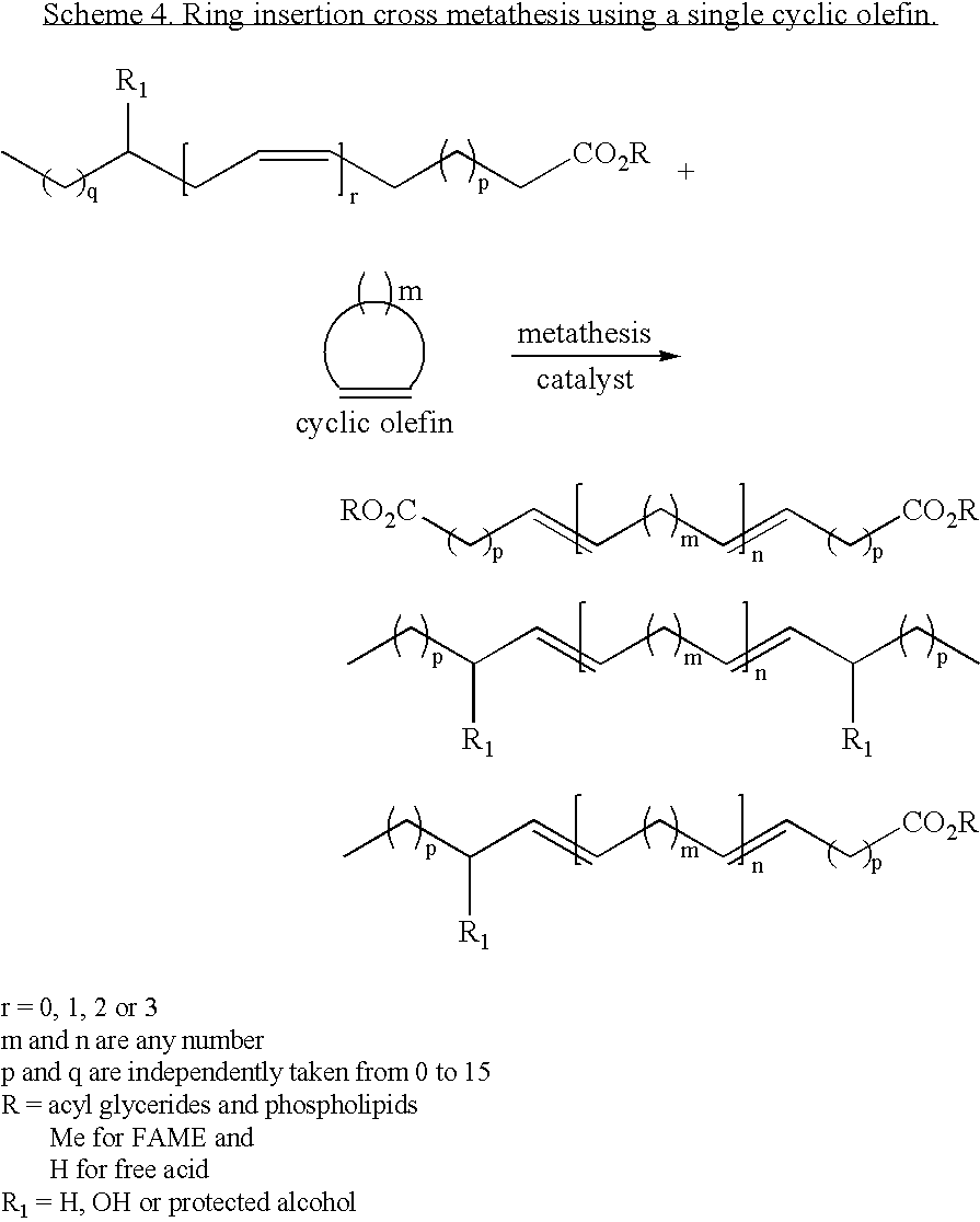 metathesis reactions of fatty acid esters 225 self-metathesis of moringa fatty acid methyl ester moringa fatty acid methyl esters no metathesis reaction was observed when the catalyst concentration was.