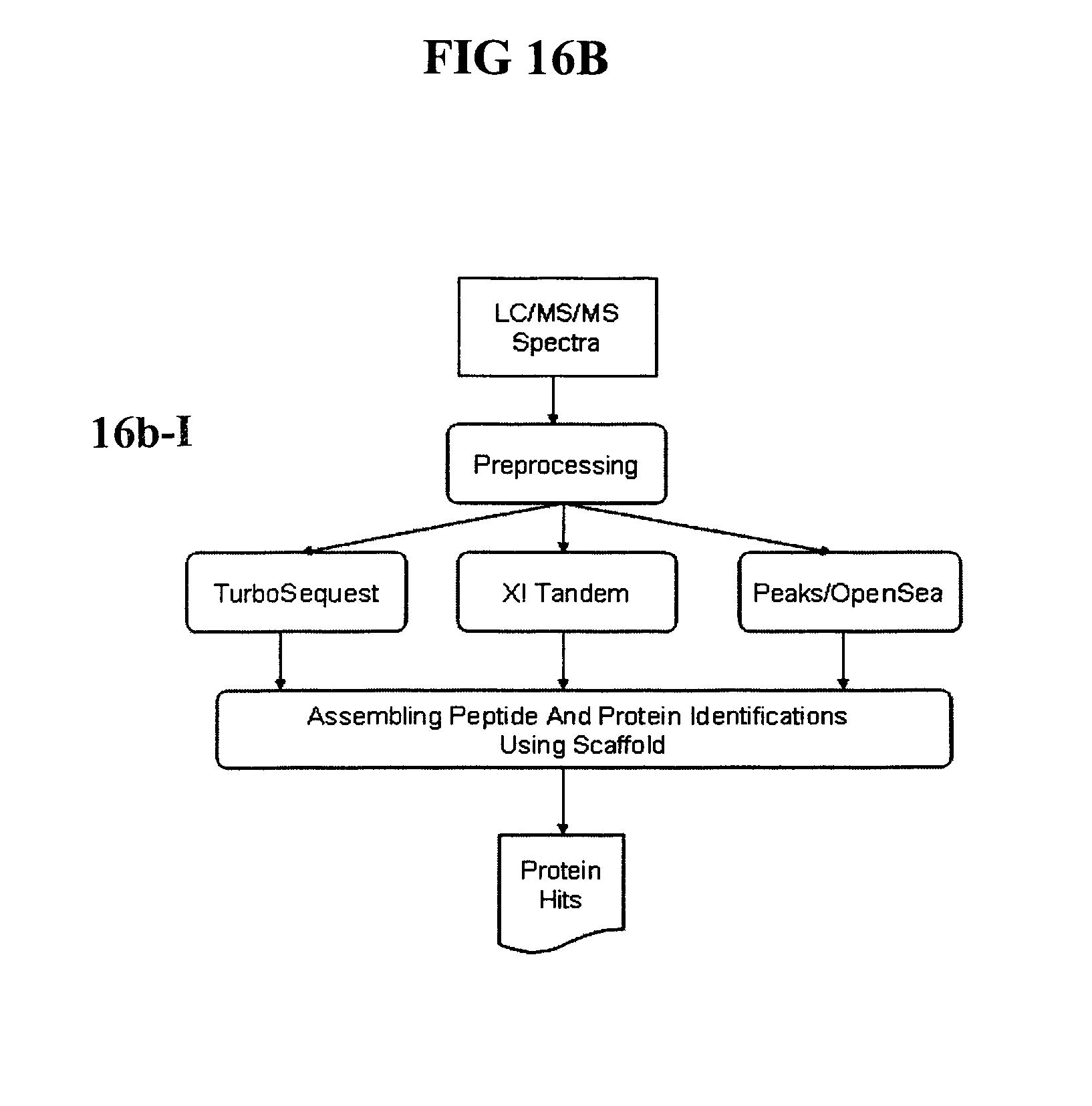Patent US8068990