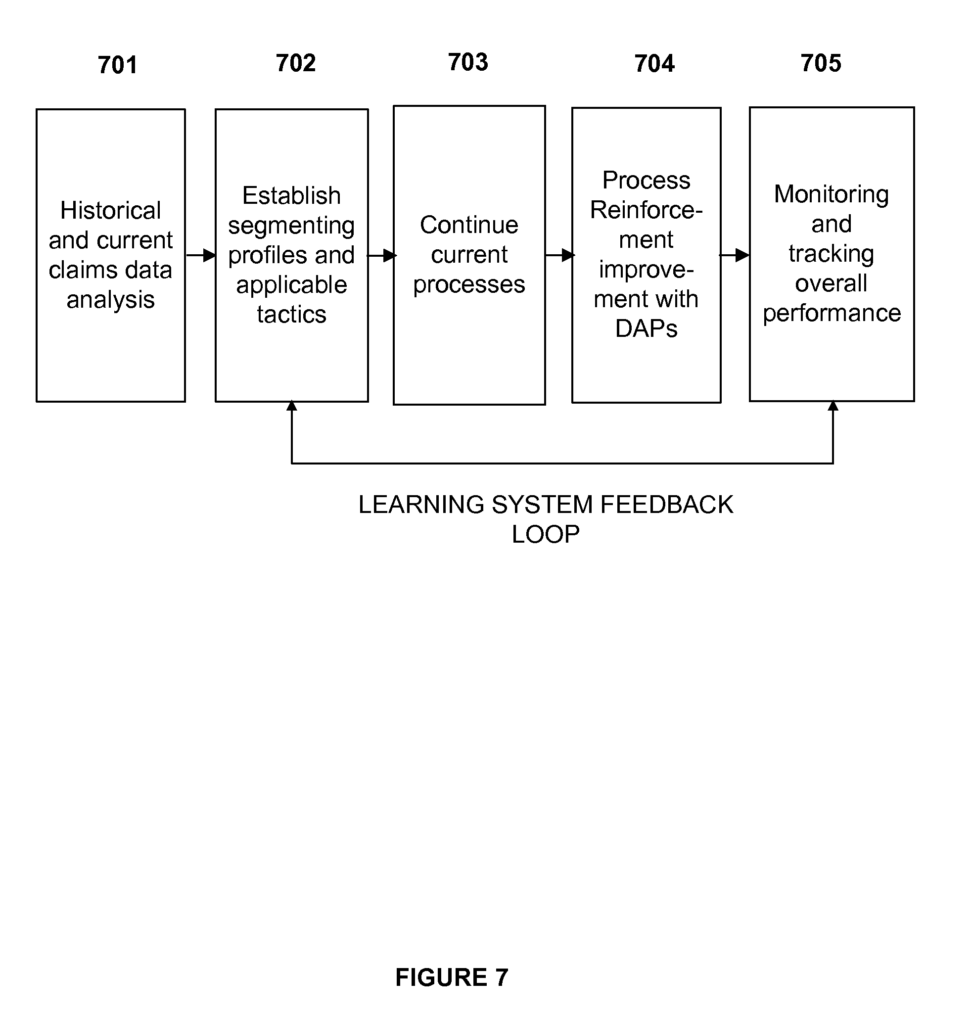 google organizational processes Management and organizational processes: an underlying rhetorical model charles e beck, university of colorado at colorado springs gary r schornack, university of colorado at denver abstract a rhetorical process model of communication can serve as a paradigm for analyzing typical.