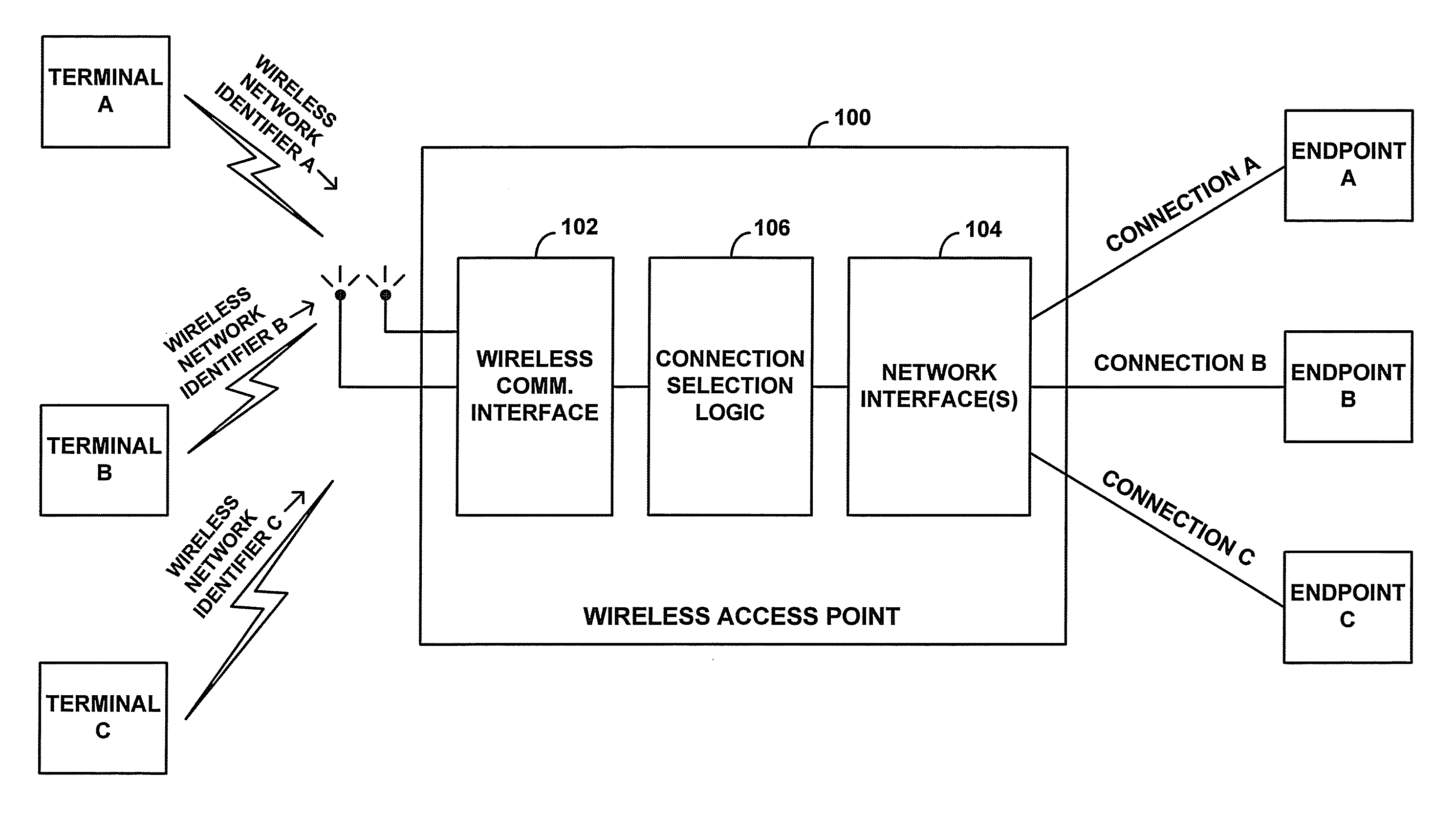 Patent Us8077689 Method And System For Establishing Vpn Wireless Diagram Drawing