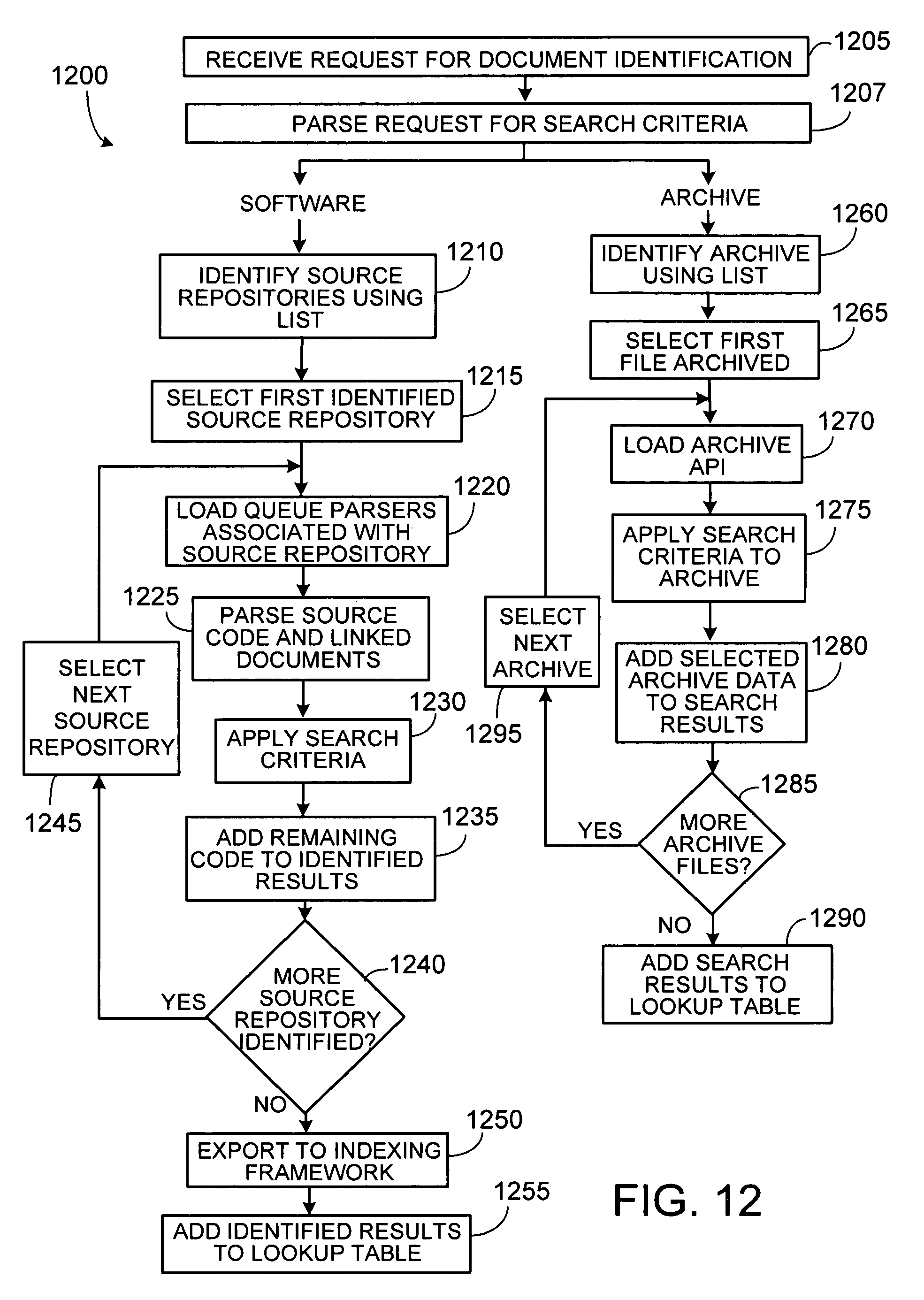 Federal civil procedure sample written interrogatories under federal civil procedure patent us8090754 managing relationships of heterogeneous objects google patents nvjuhfo Gallery
