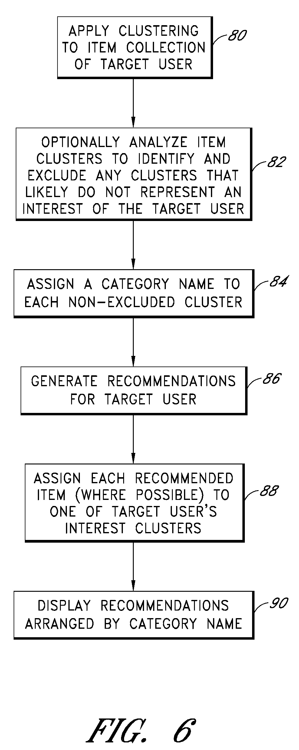 Patent us8095521 recommendation system with cluster based patent drawing nvjuhfo Image collections