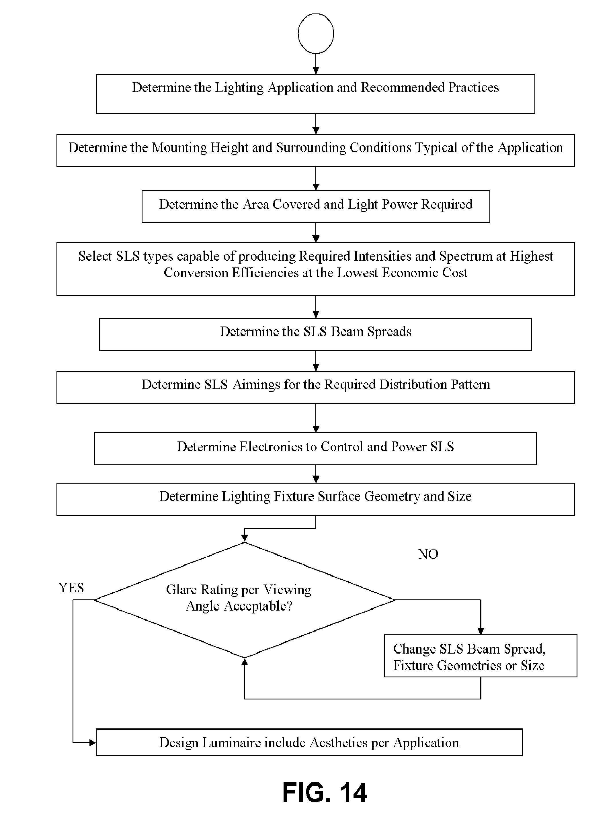 patent us8100552 multiple light source illuminating system