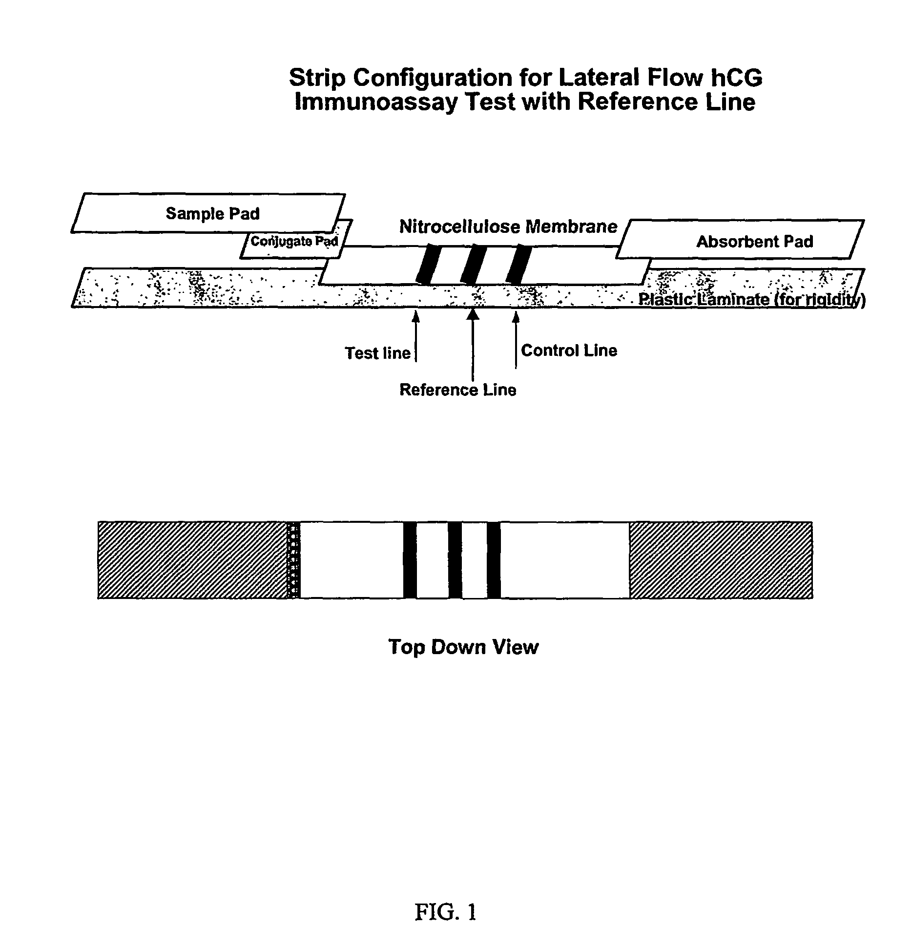patent us native analyte as a reference in lateral flow patent drawing