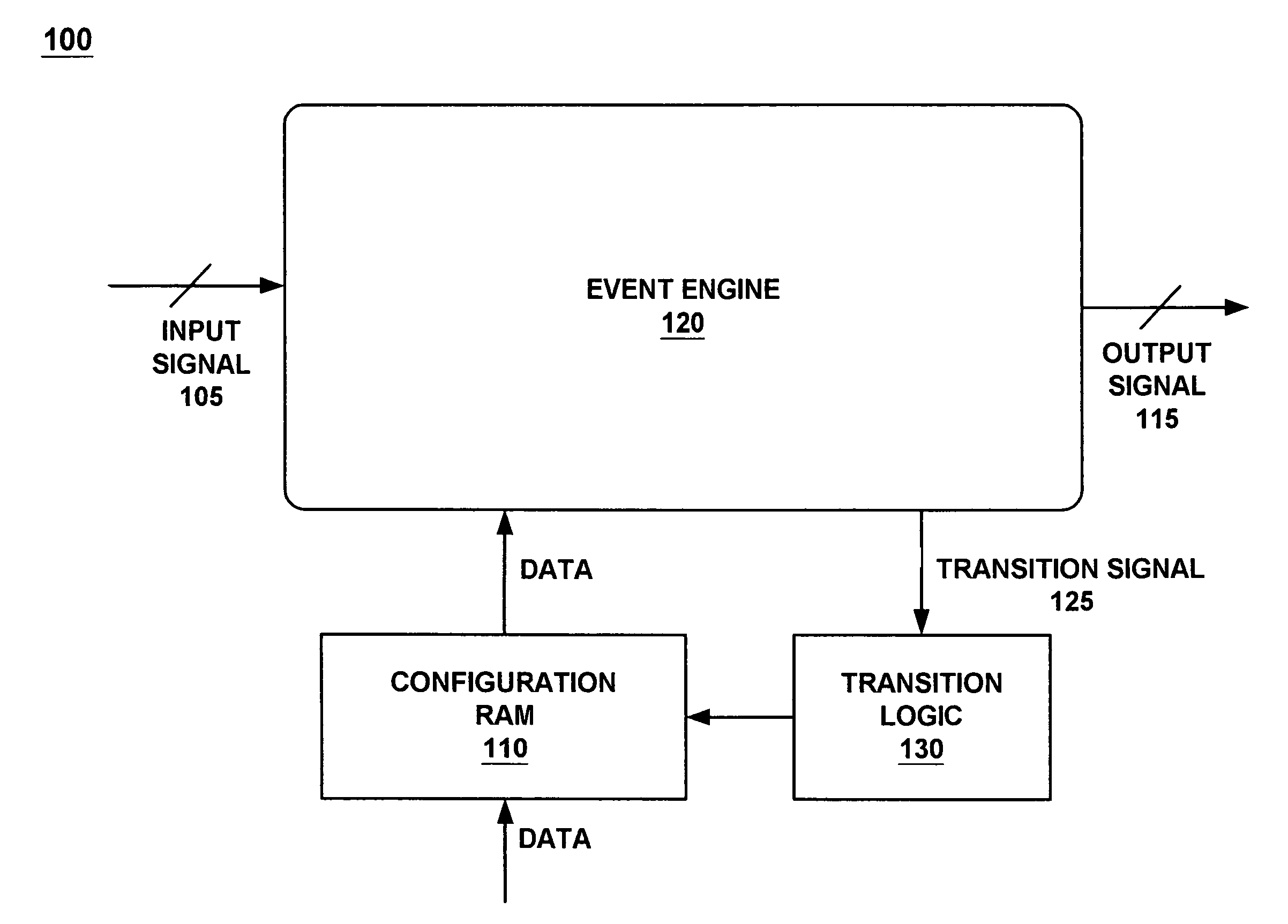 US08103497 20120124 D00000 patent us8103497 external interface for event architecture Basic Electrical Wiring Diagrams at bayanpartner.co