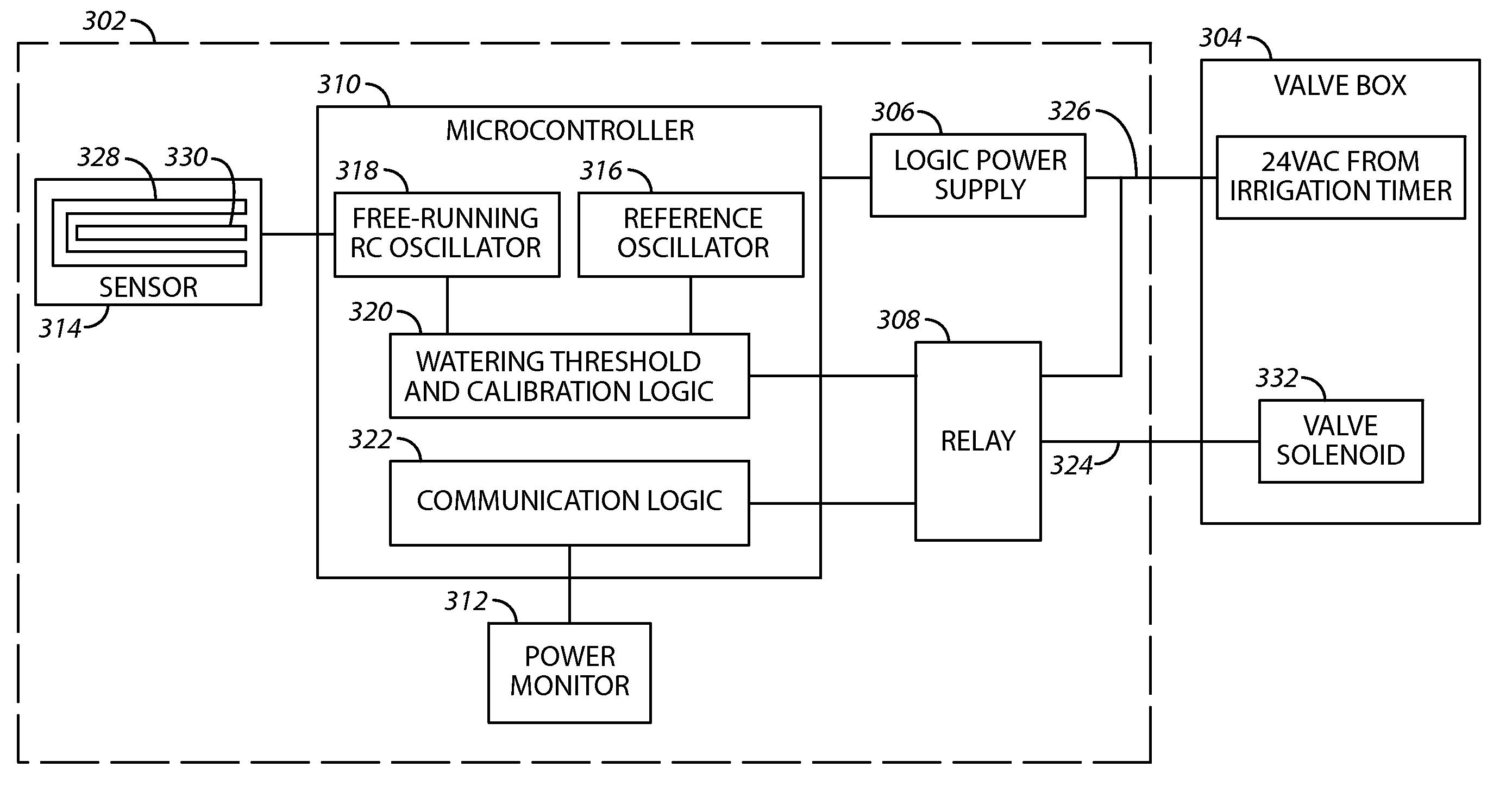 soil moisture sensor circuit diagram pdf  u2013 periodic
