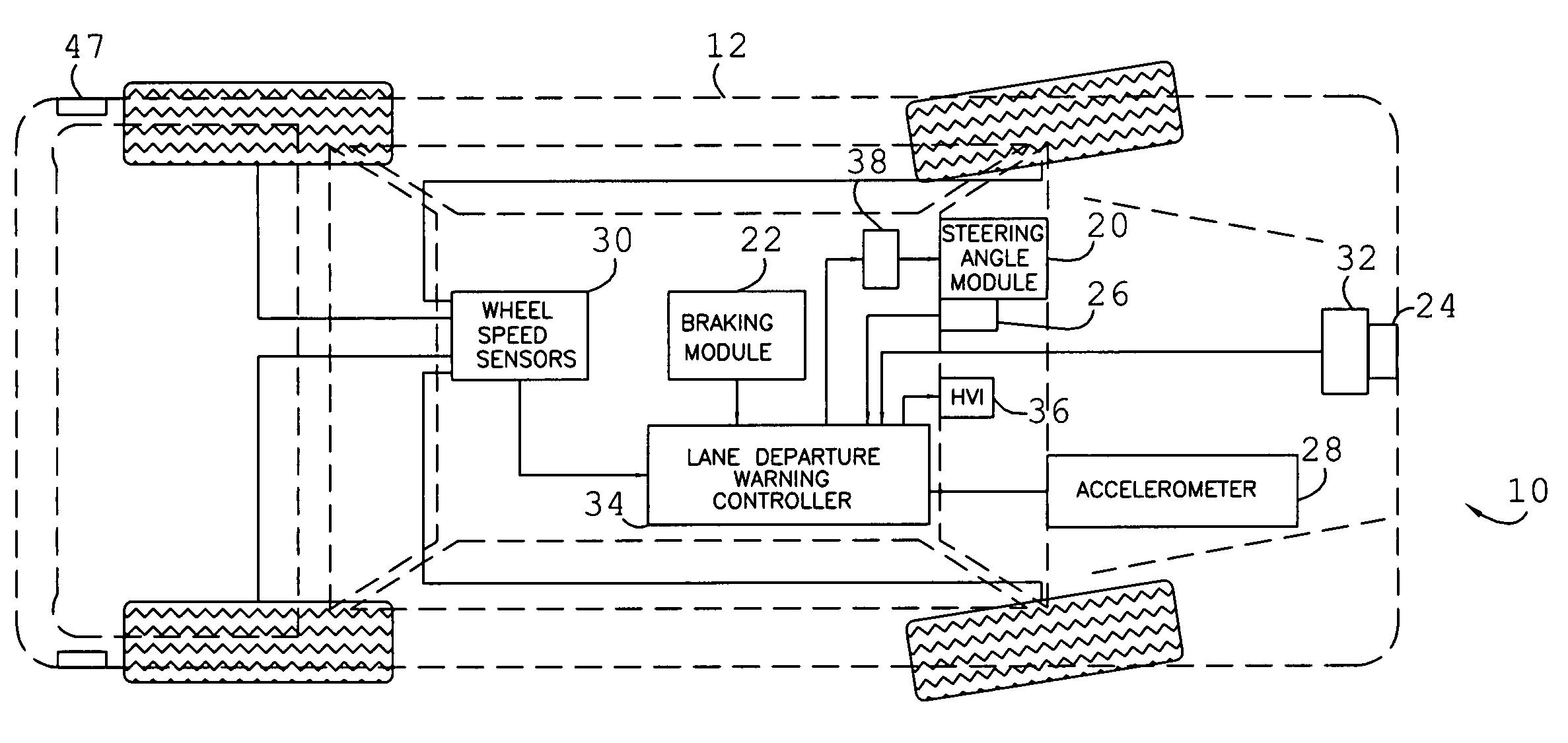 lane departure warning system pdf