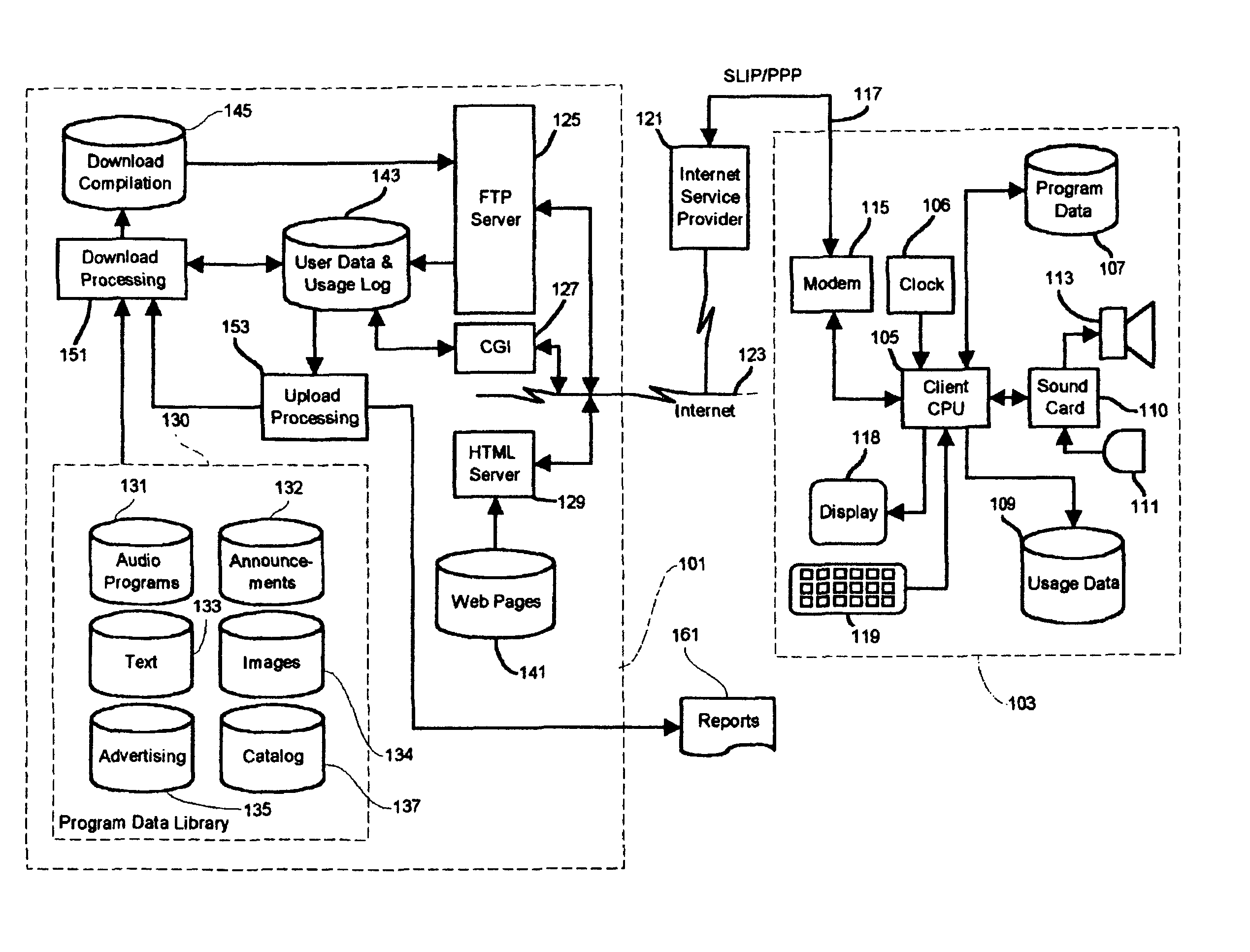 Nice Romex Types Gallery - Electrical System Block Diagram ...