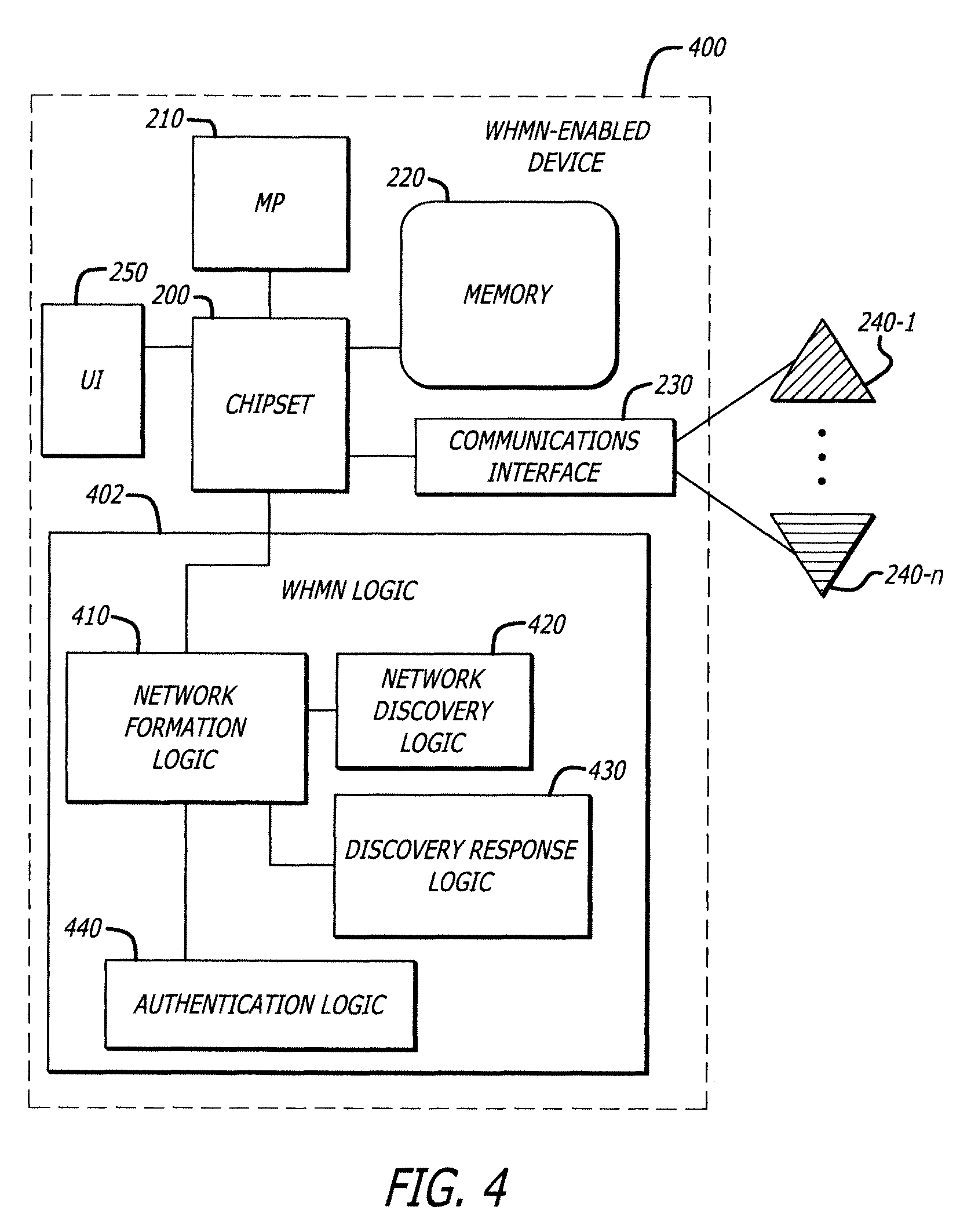 Patent US8130704Multitier wireless home mesh network with a