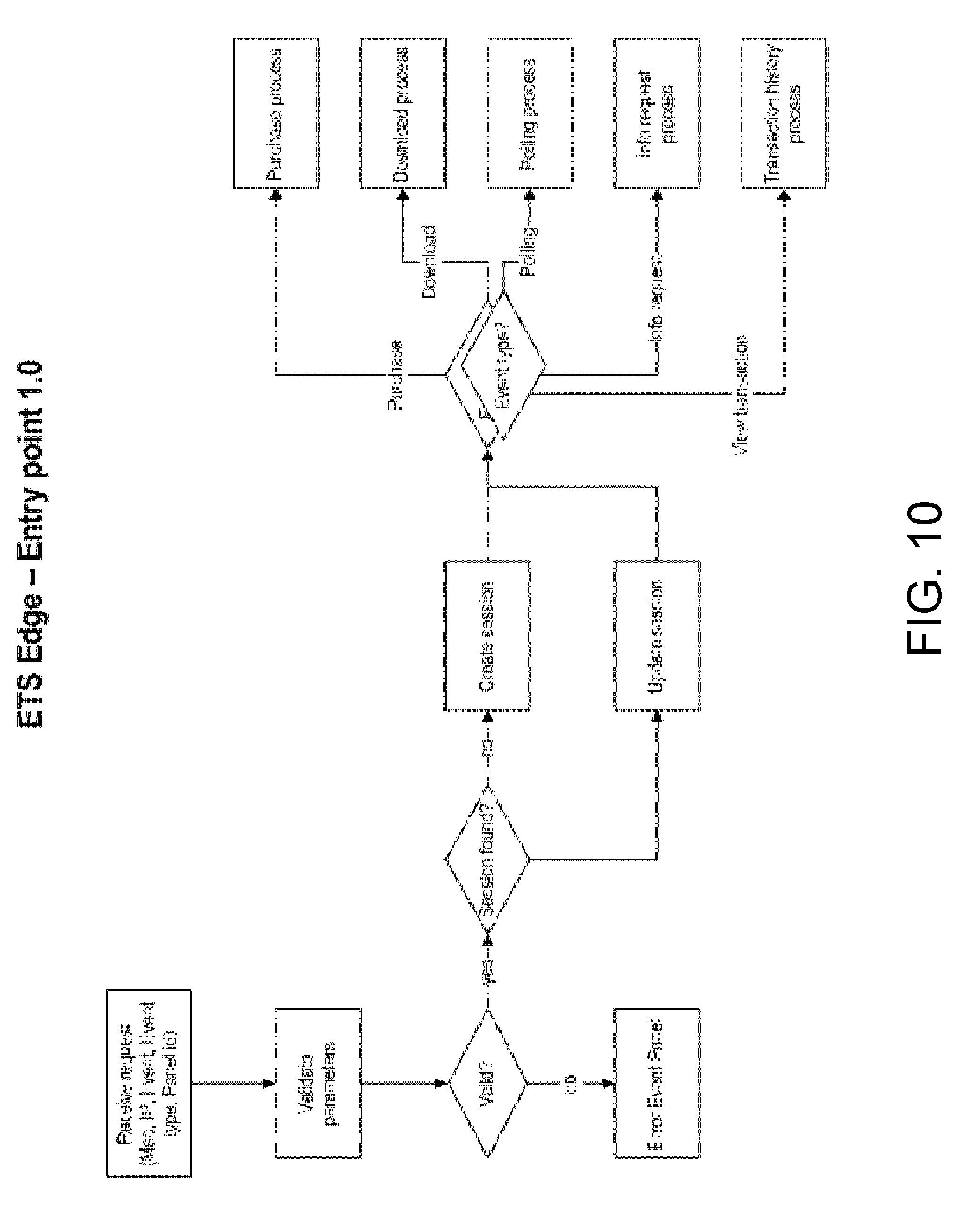 Regulated binary options broker in usa