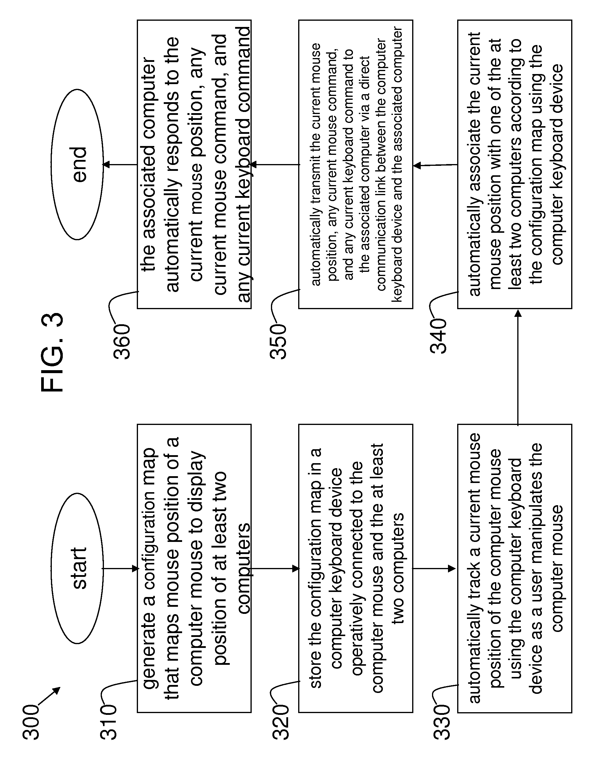 Patent US Direct Connection Single Userinterface Control - Map us keyboard